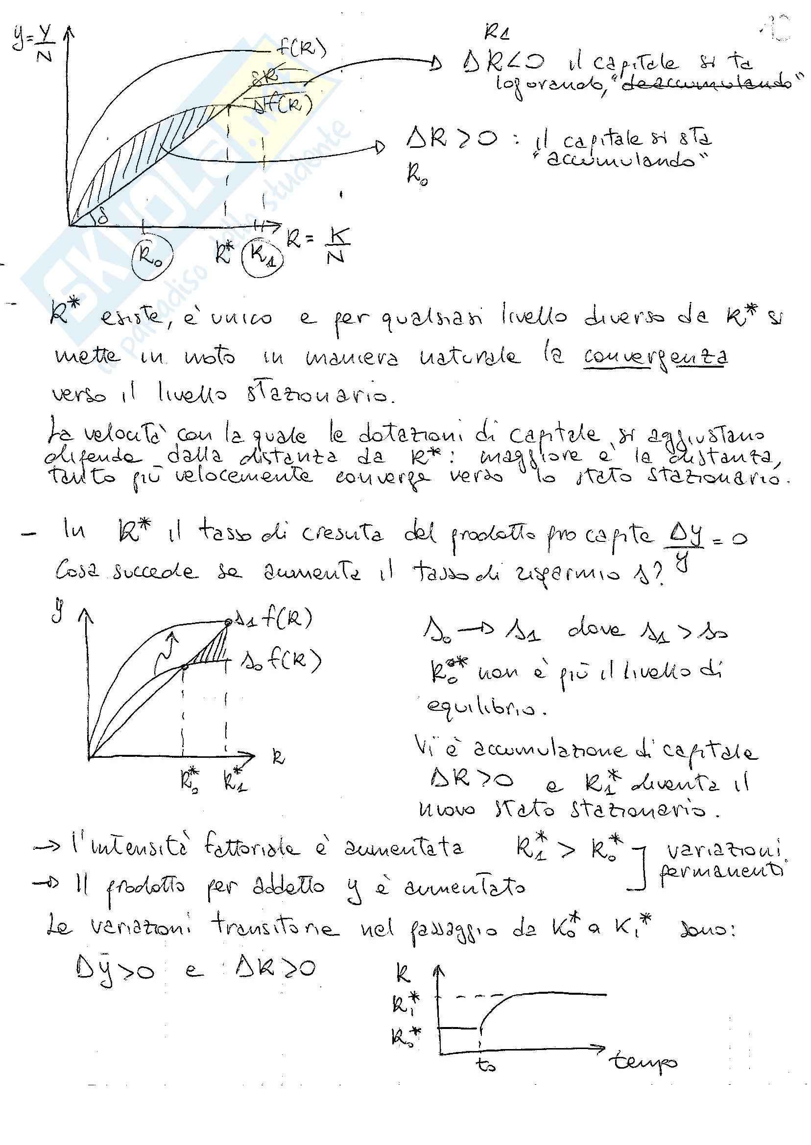 Lezioni, Macroeconomia Pag. 21