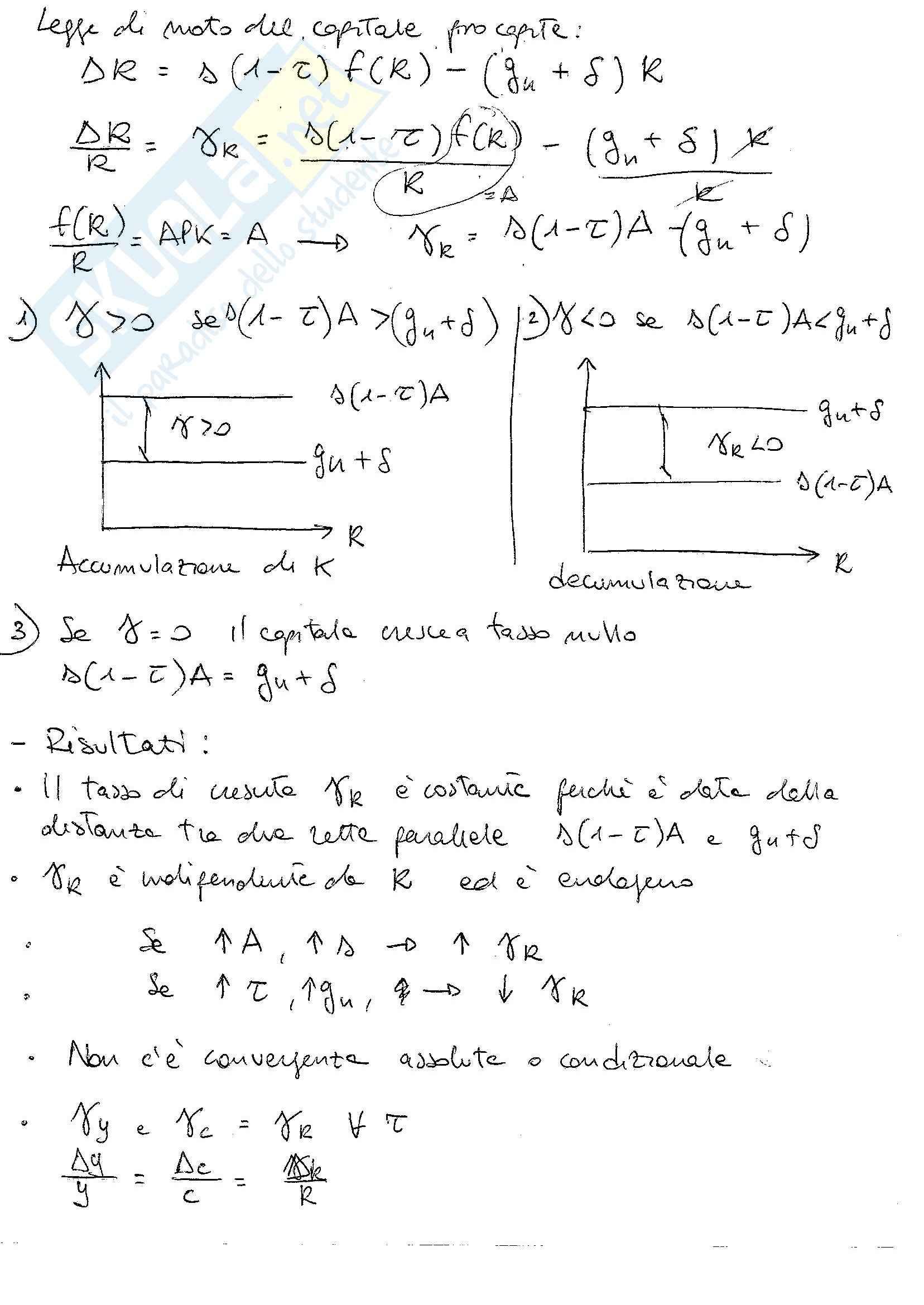 Lezioni, Macroeconomia Pag. 31