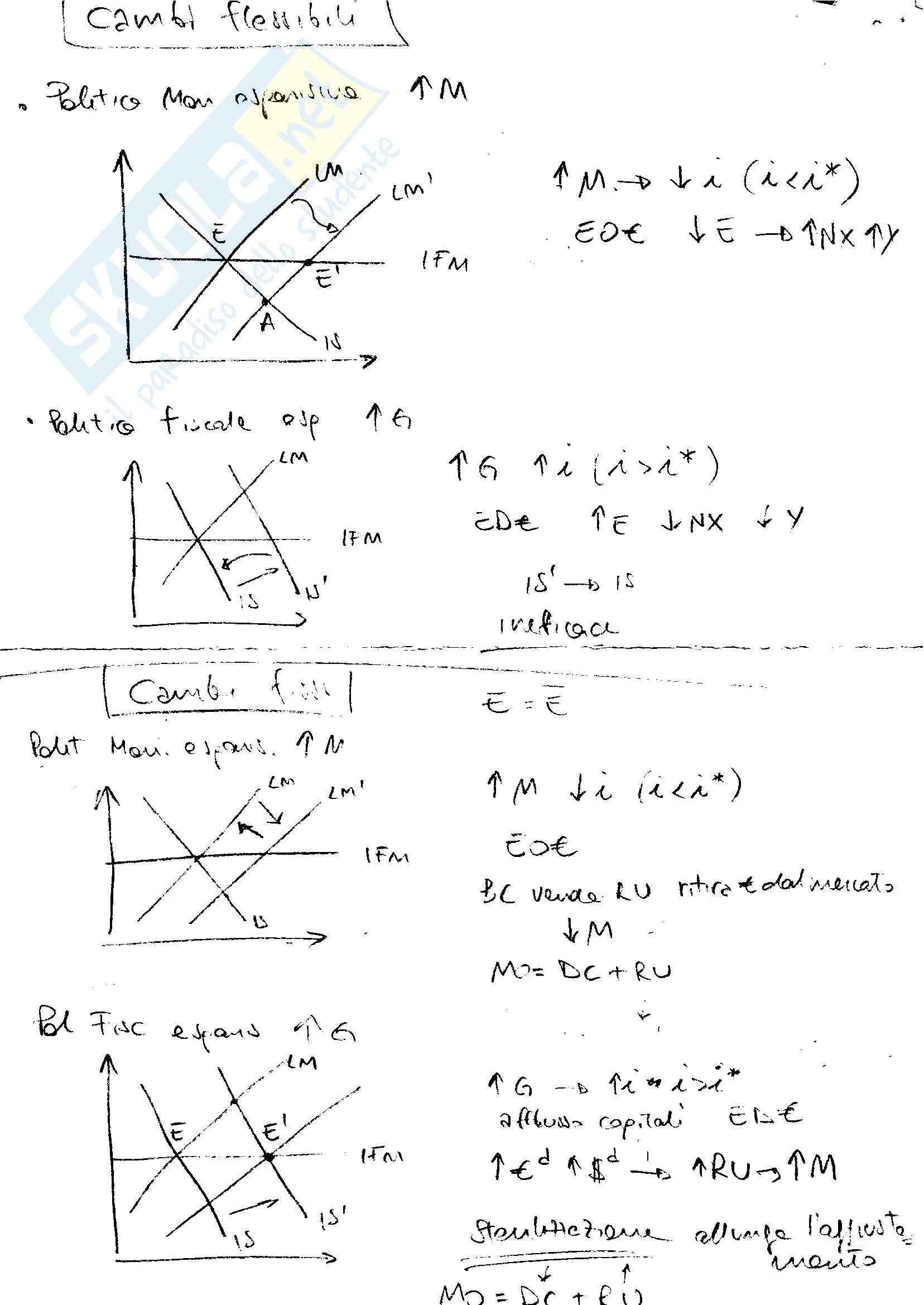 Lezioni, Macroeconomia Pag. 76