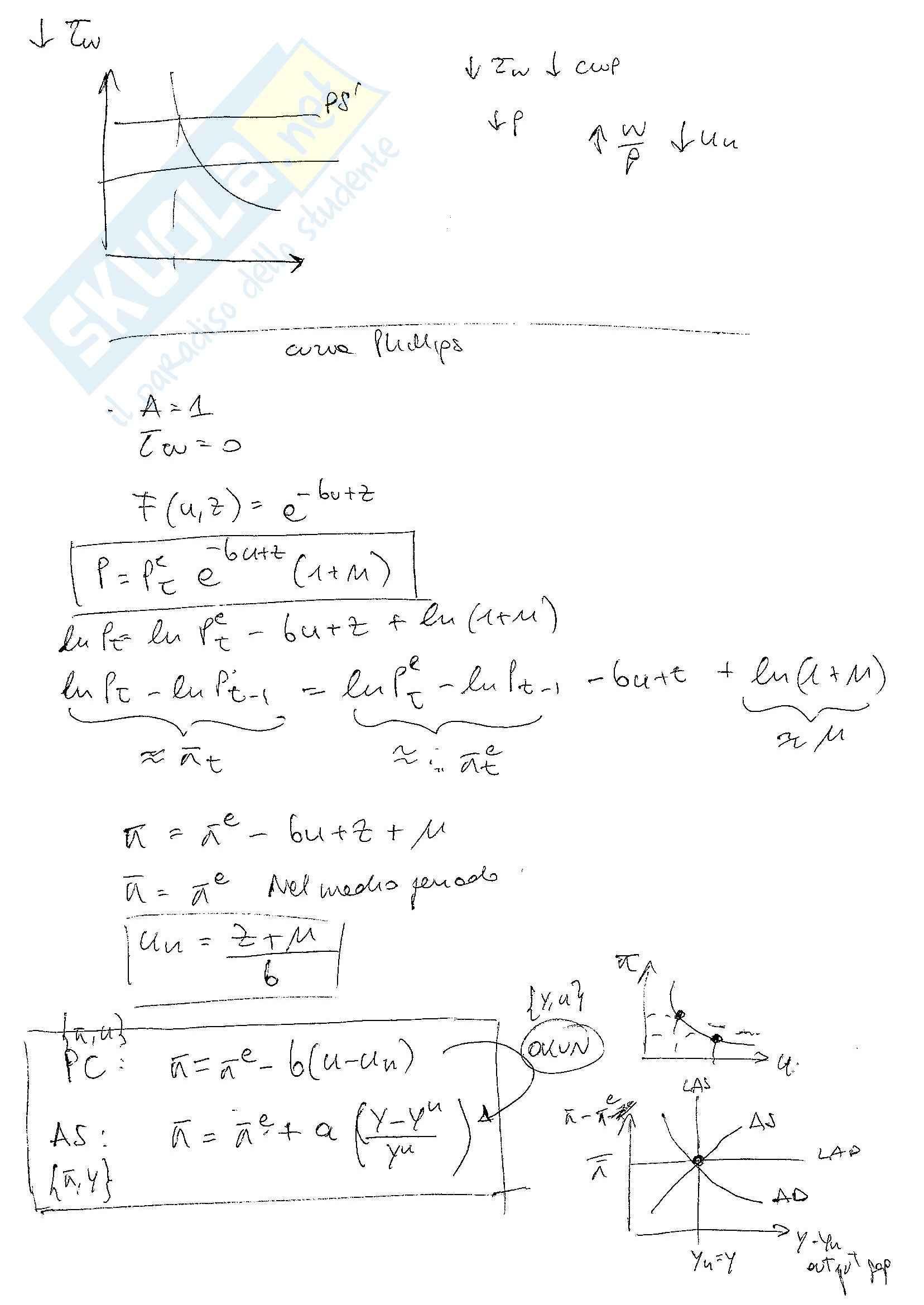 Lezioni, Macroeconomia Pag. 81