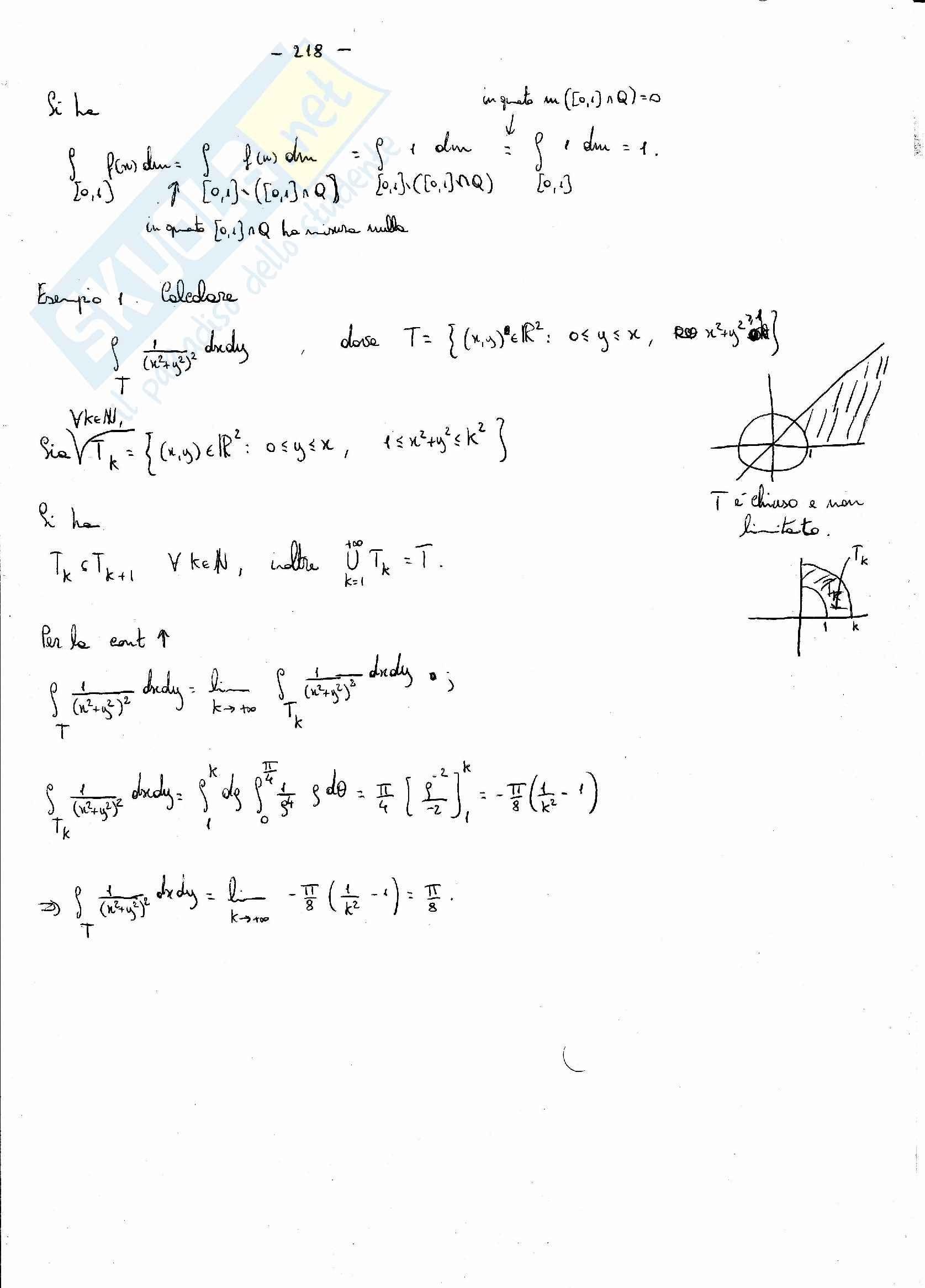 Analisi matematica 2 - l'integrale di Lebesgue per le funzioni di segno qualsiasi Pag. 2