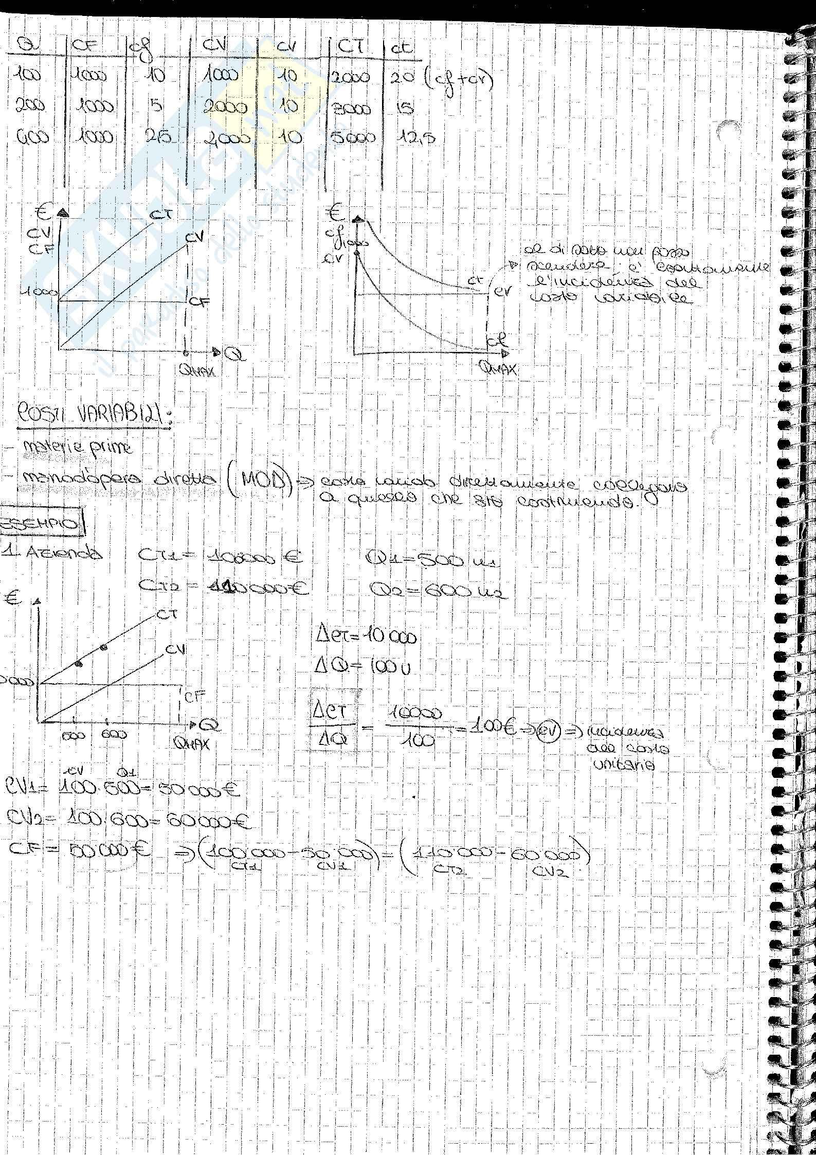 Analisi e Contabilità dei Costi Barnabè Pag. 6