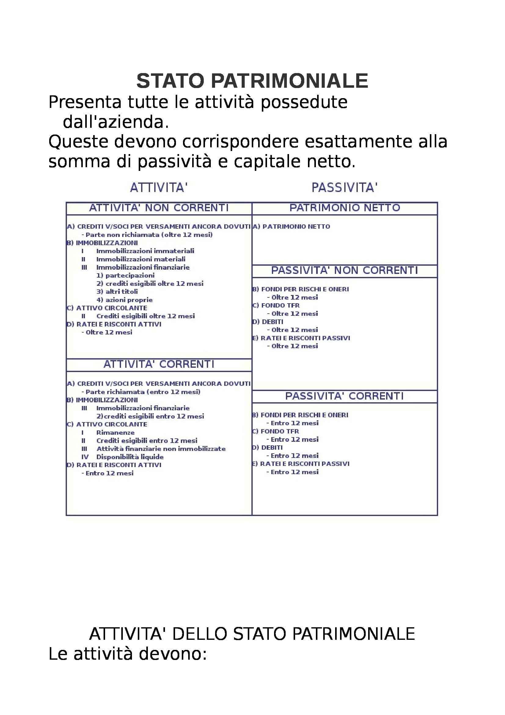 Economia e organizzazione aziendale - bilancio d'esercizio Pag. 2