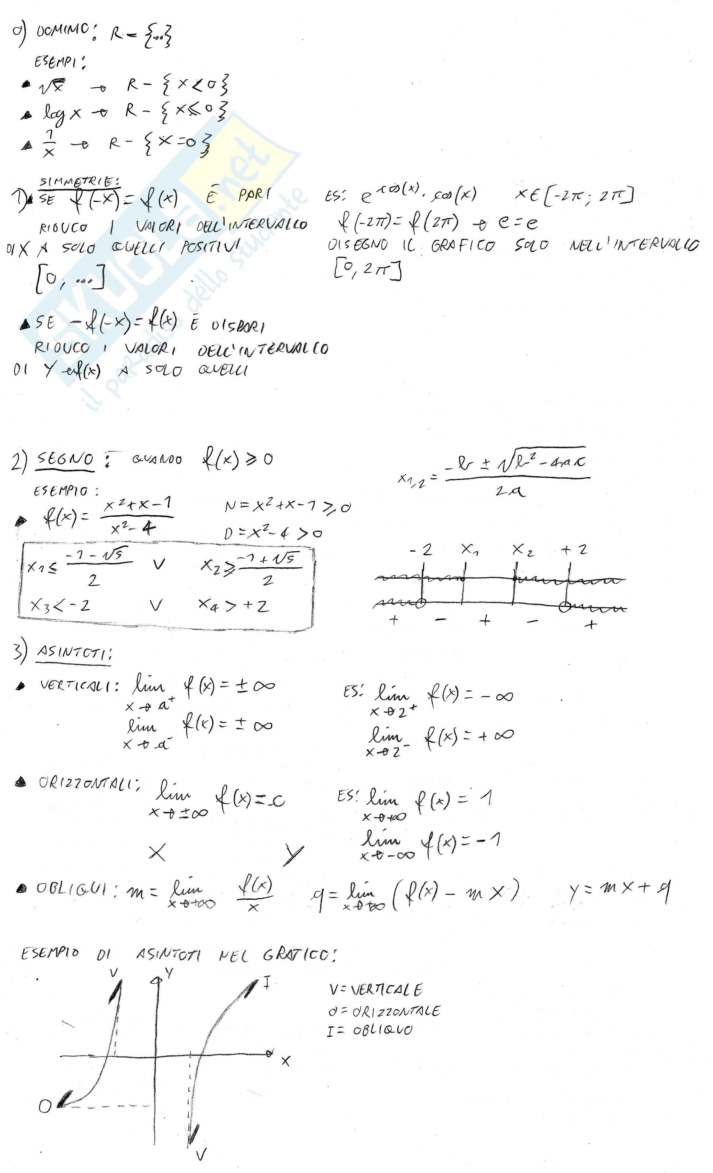 integrali matematica  Studio di funzione, Integrali, Limiti: Appunti di Analisi matematica