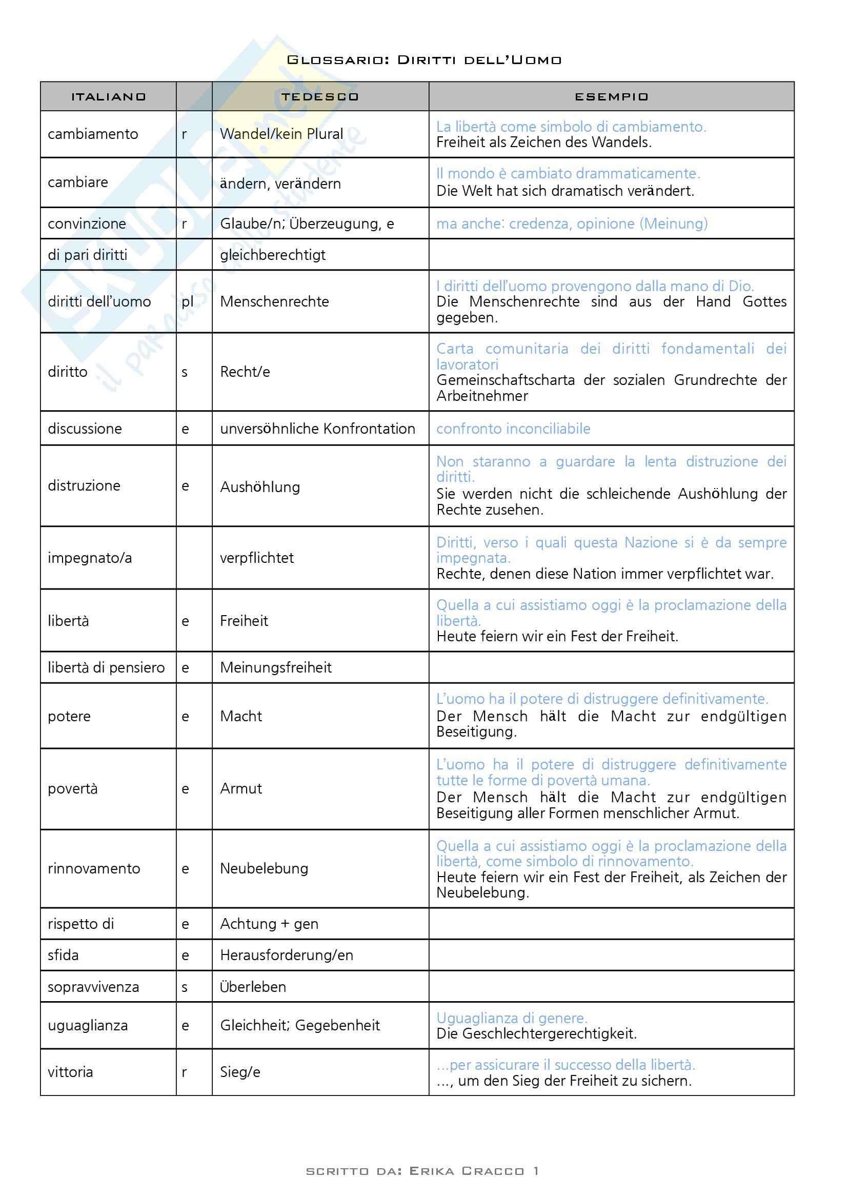 Lingua tedesca - i diritti fondamentali dell'Uomo