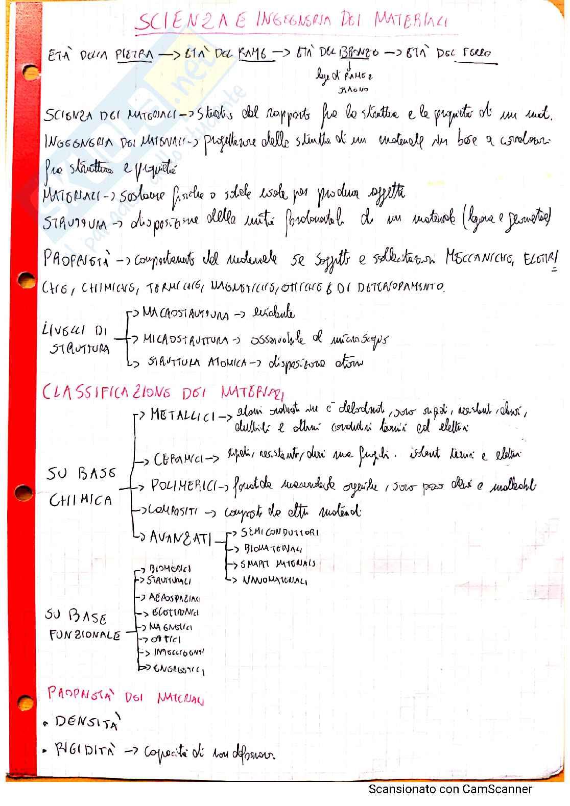 Appunti riscritti Tecnologia dei materiali e chimica applicata