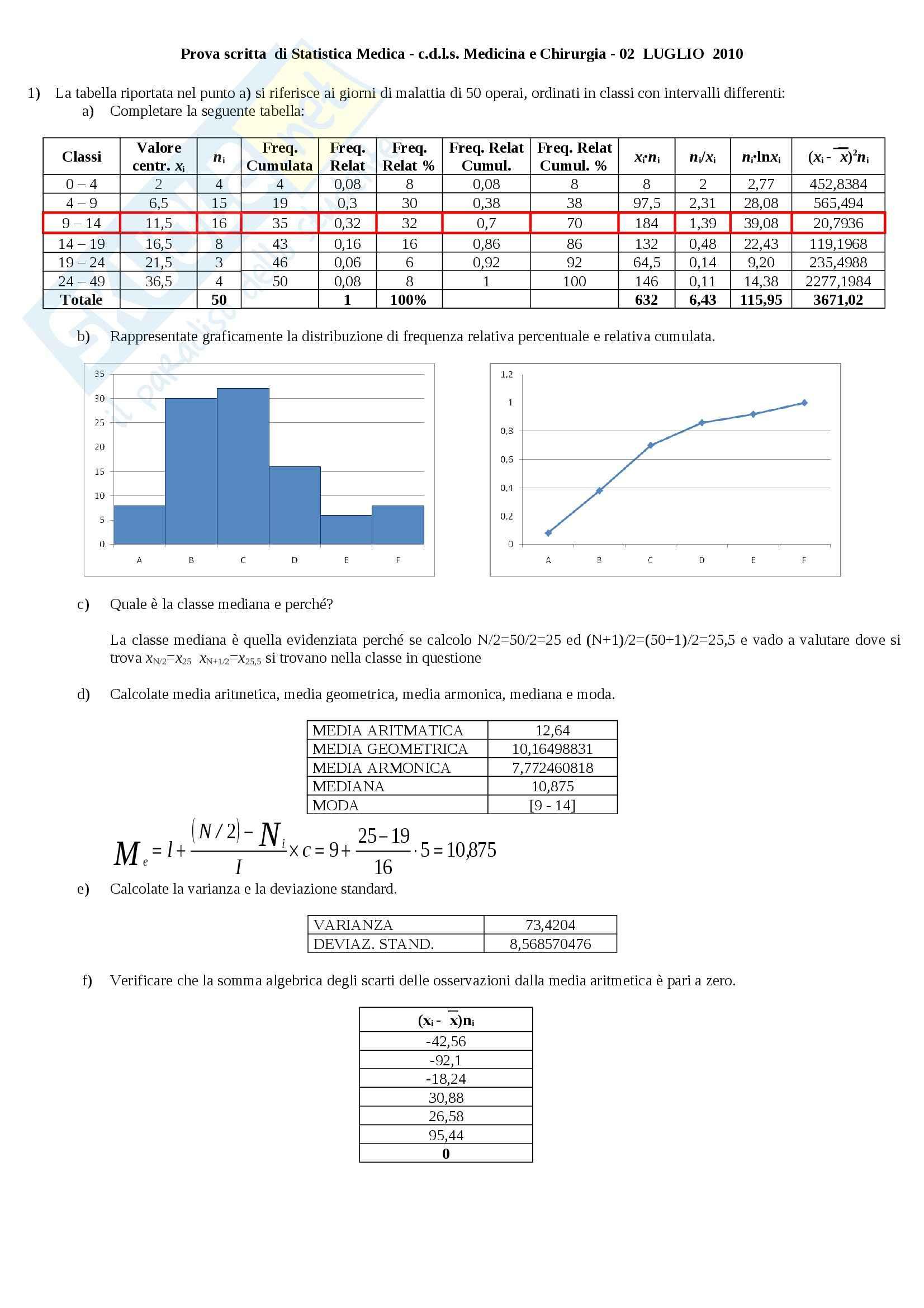 Luglio, Statistica medica