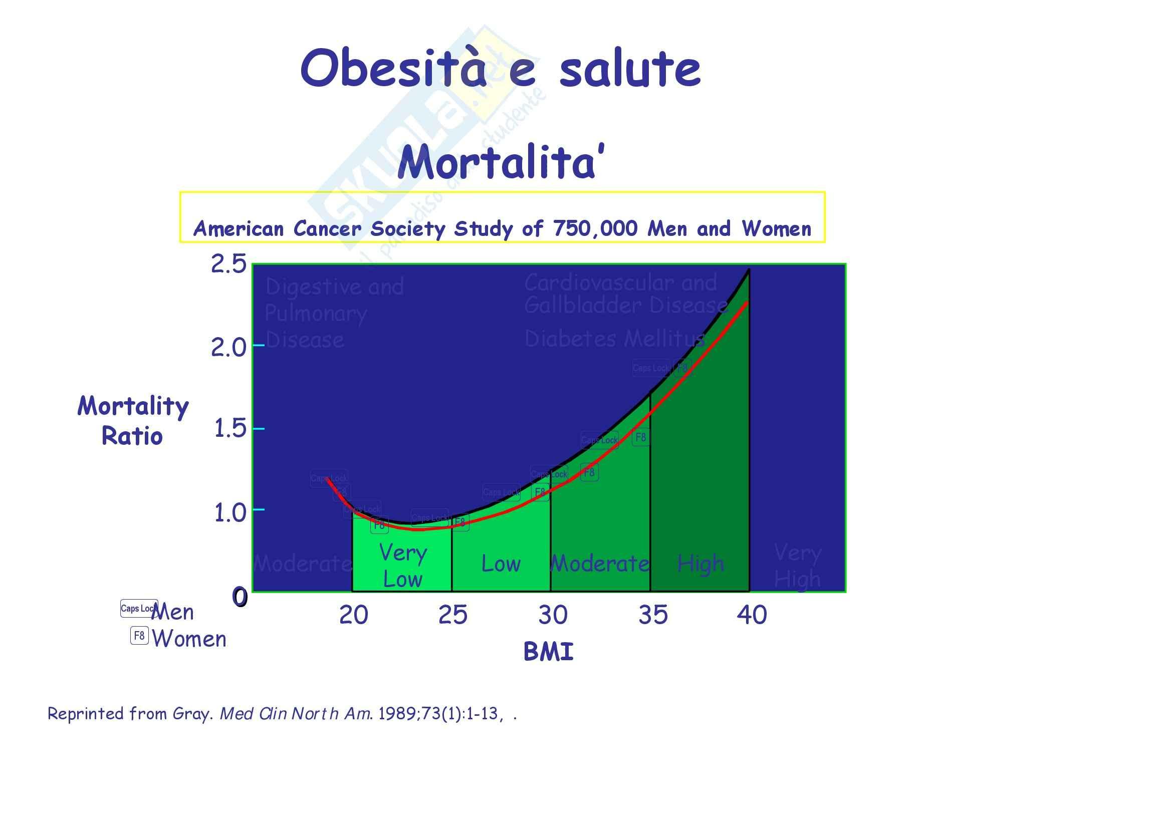 Scienze pediatriche mediche e chirurgiche - Obesità infantile Pag. 6