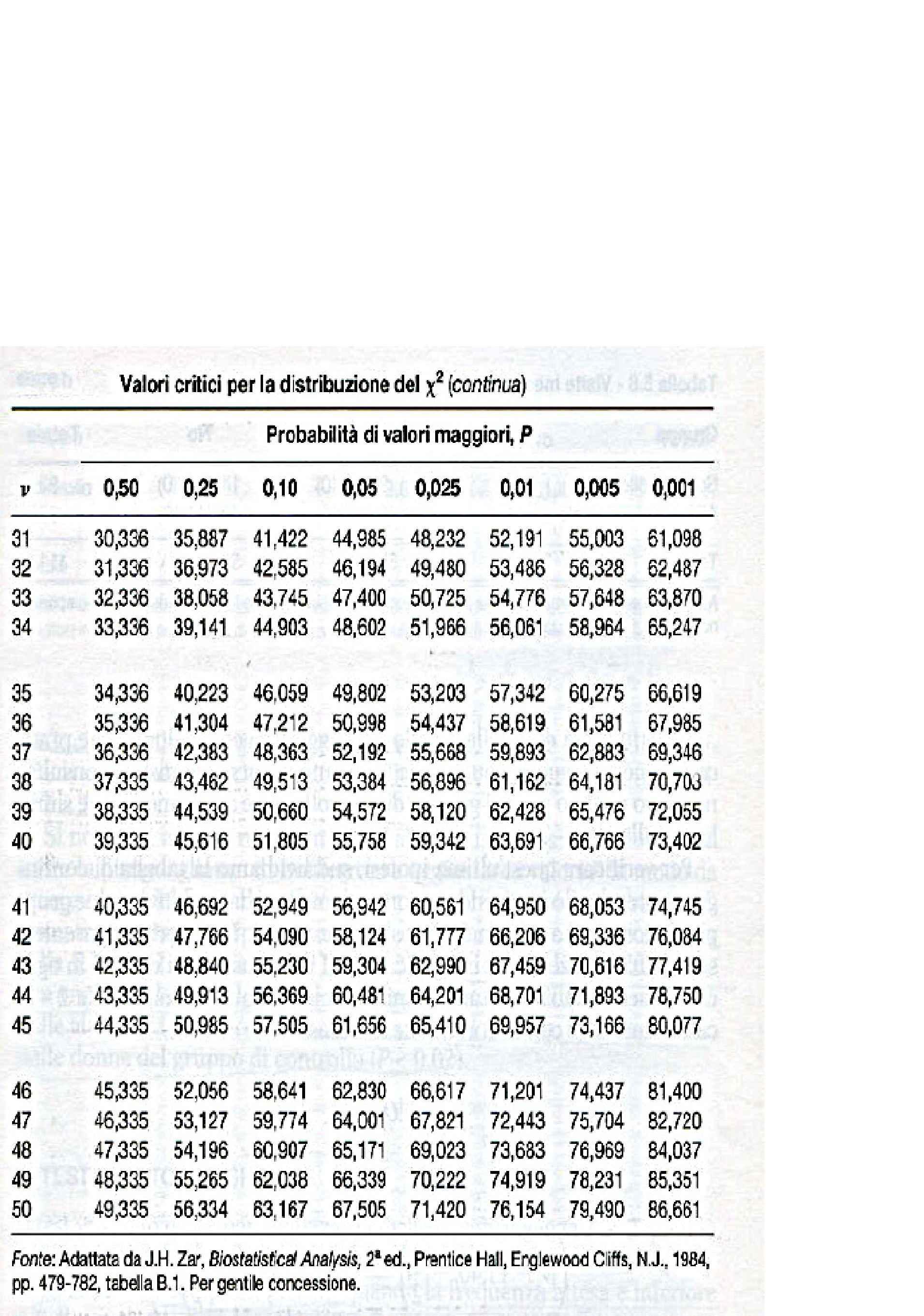 Statistica - tavole statistiche - Dispensa
