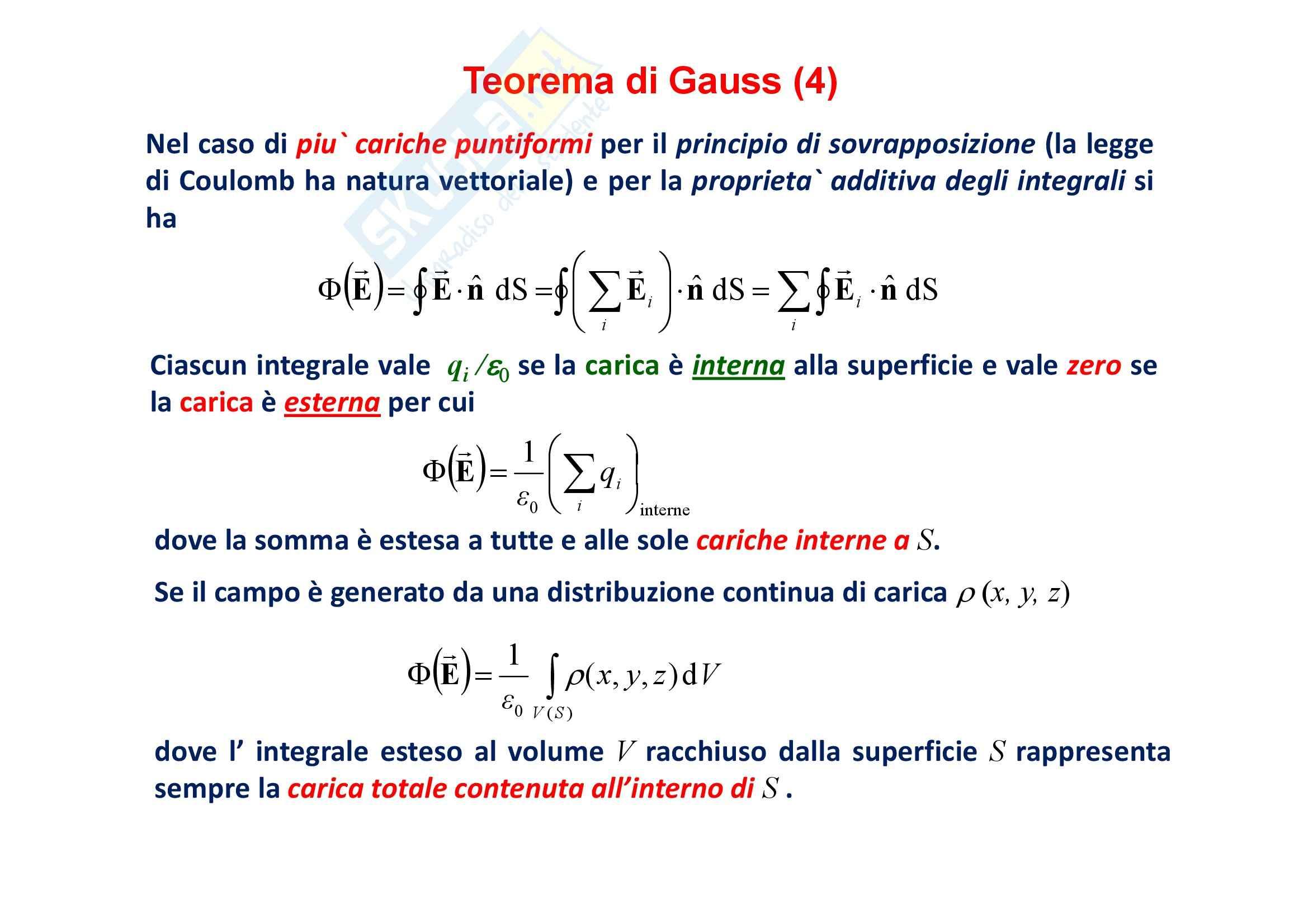 Fisica generale - Teorema di Gauss Pag. 11