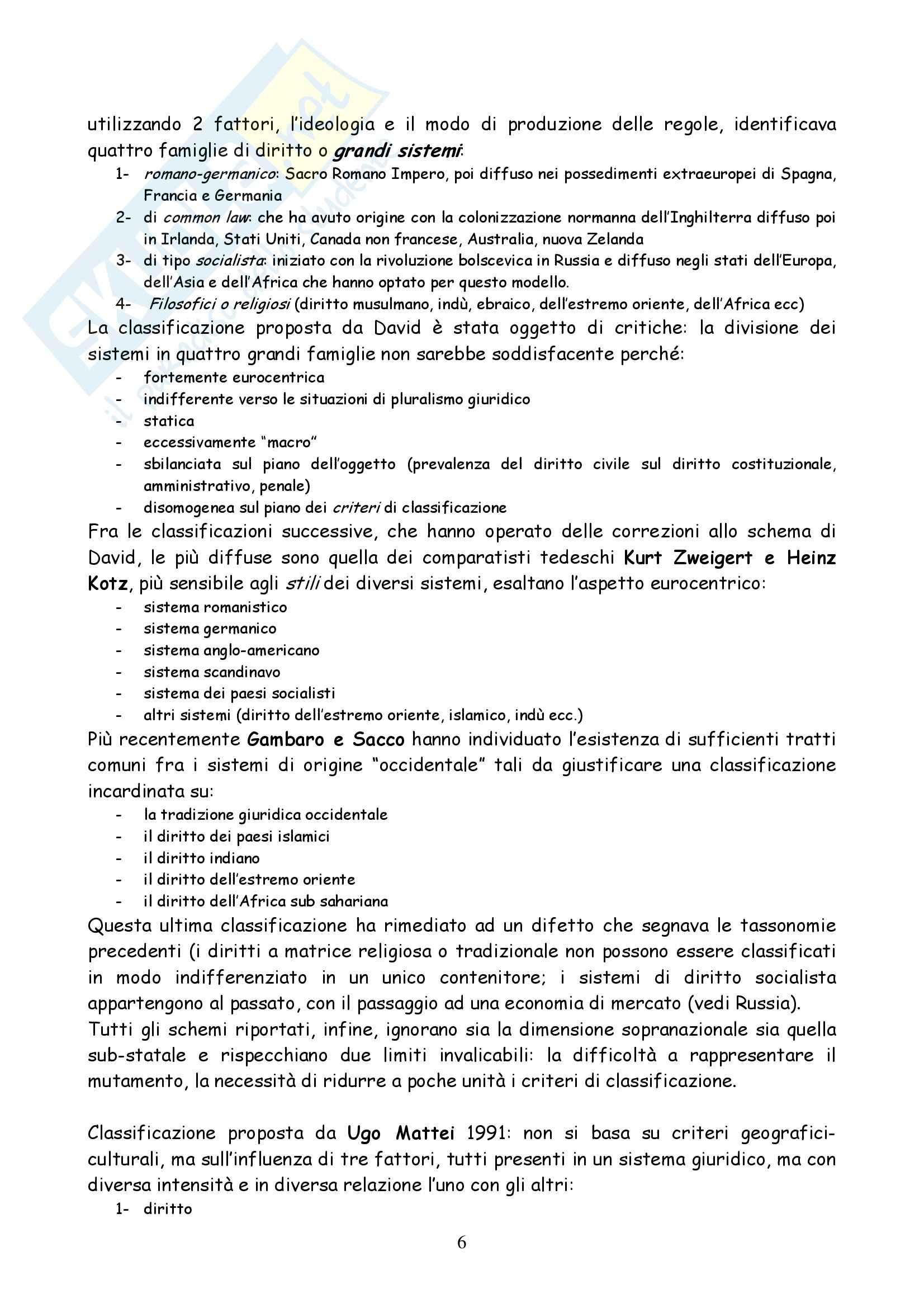 Diritto privato comparato - Ajani - Dispensa Pag. 6