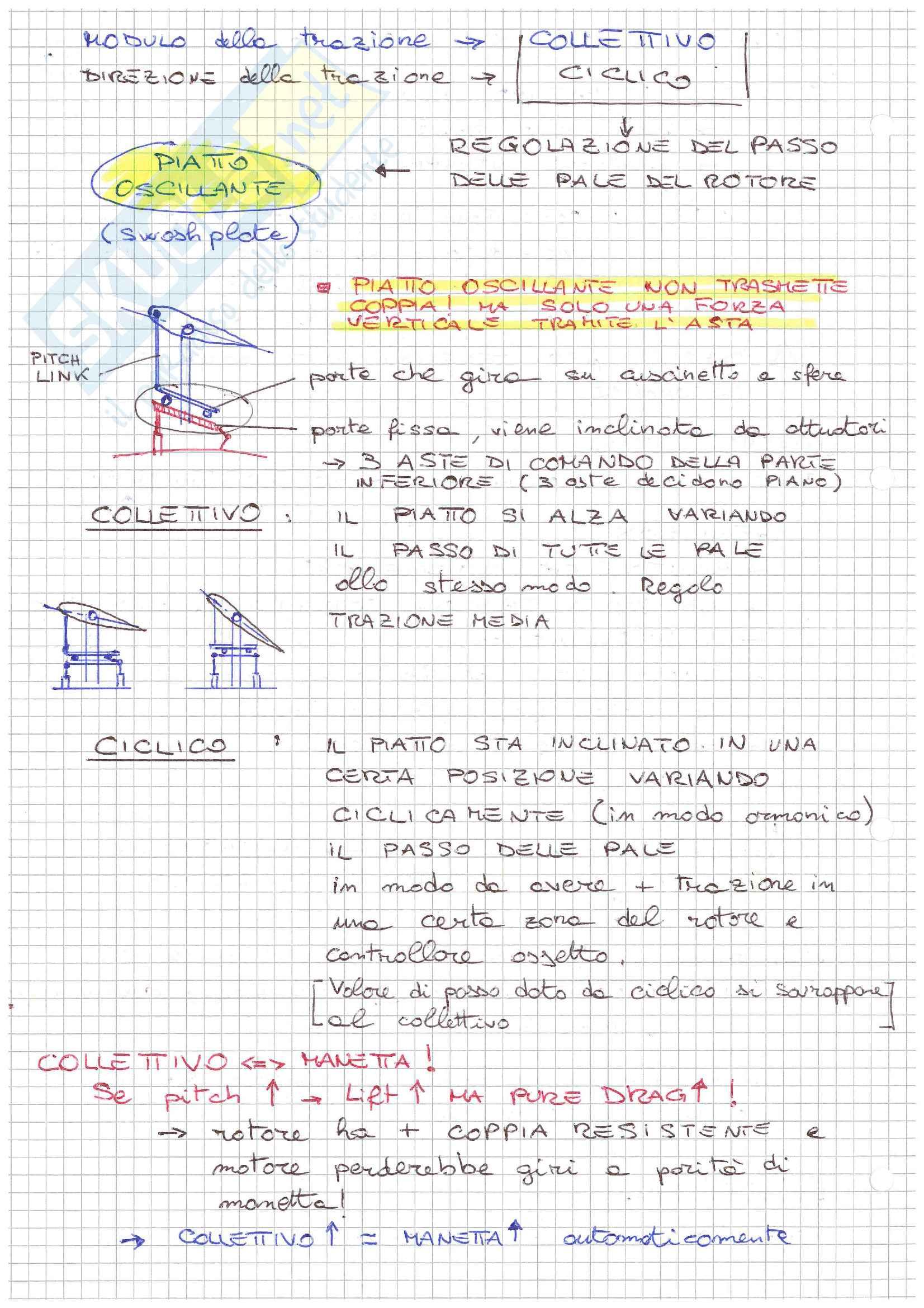 Meccanica del Volo dell'Elicottero - Appunti di Matteo Cappo Pag. 11