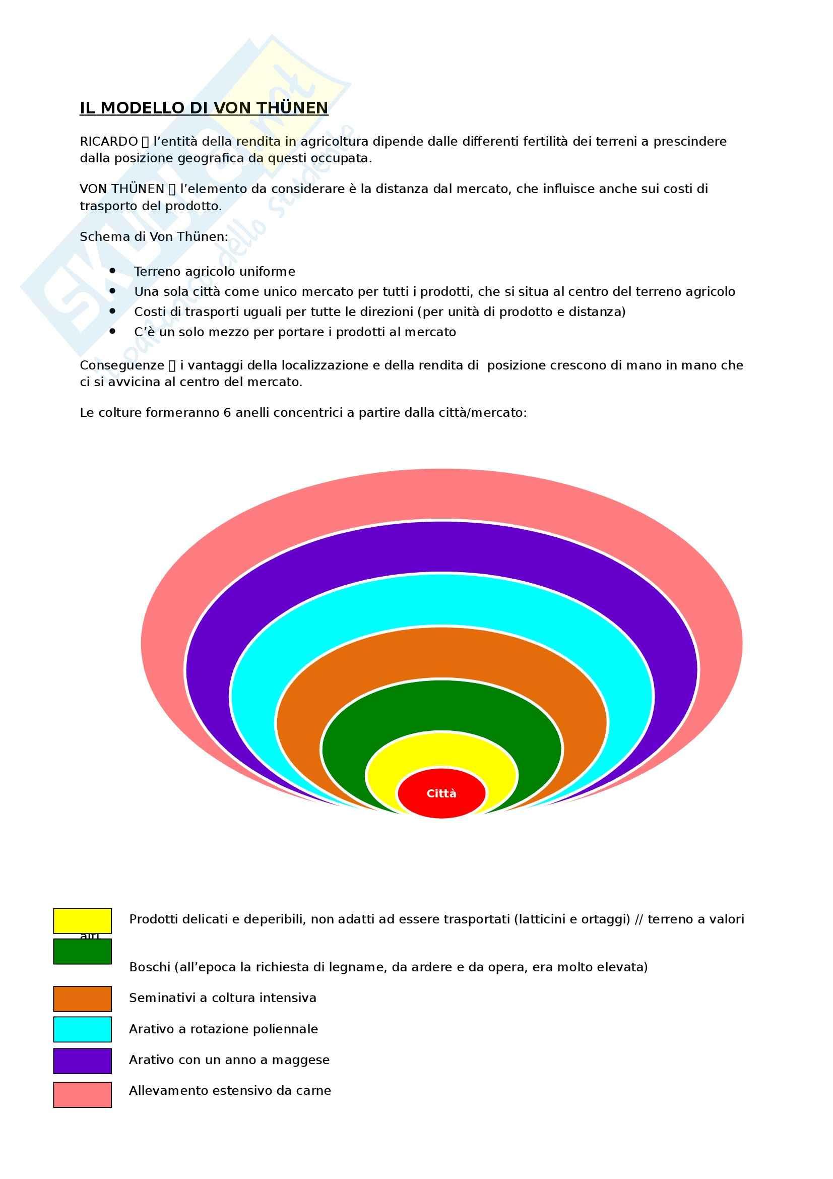 Geografia - il modello di Von Thünen