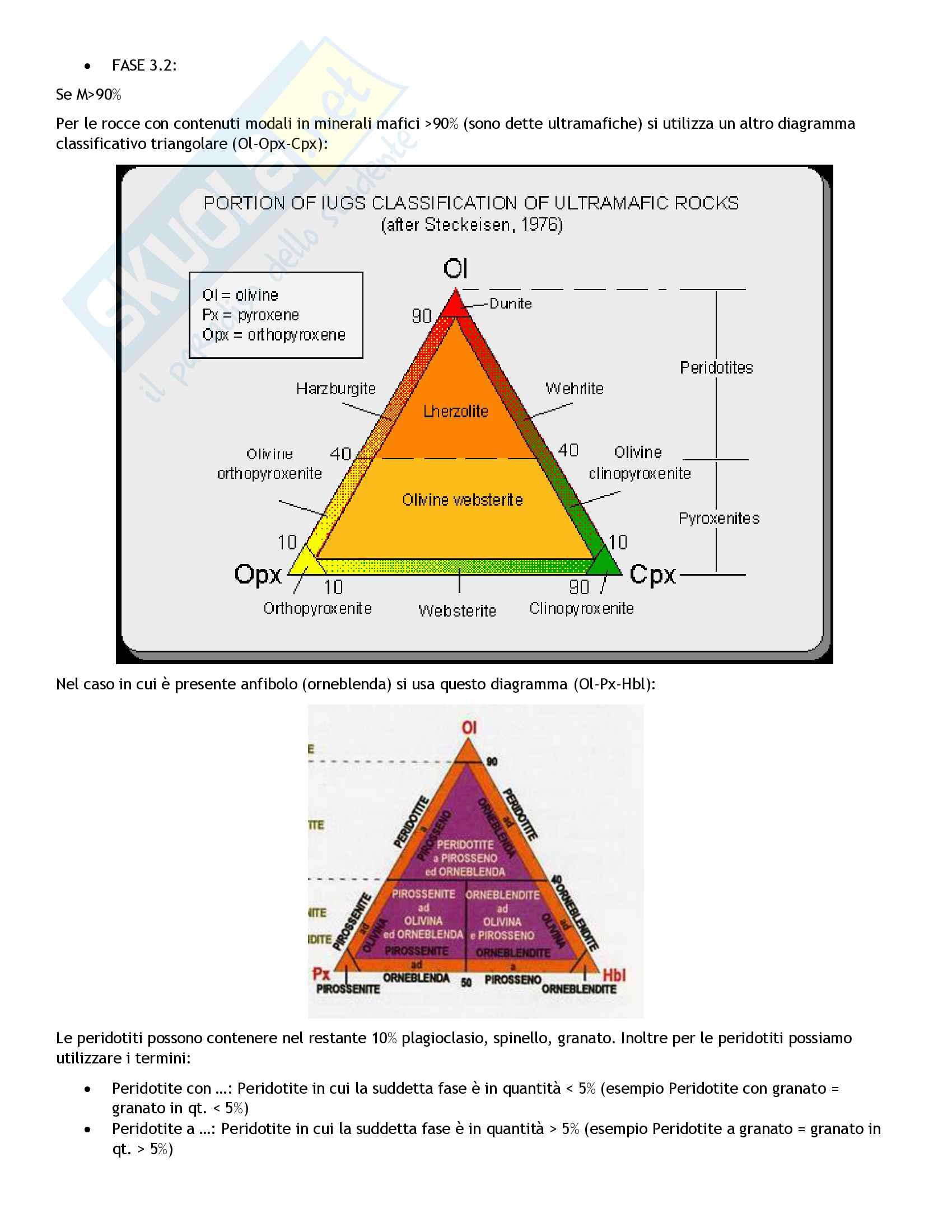 Petrografia del magmatico e metamorfico con accenni di petrologia - Esame petrografia Pag. 21