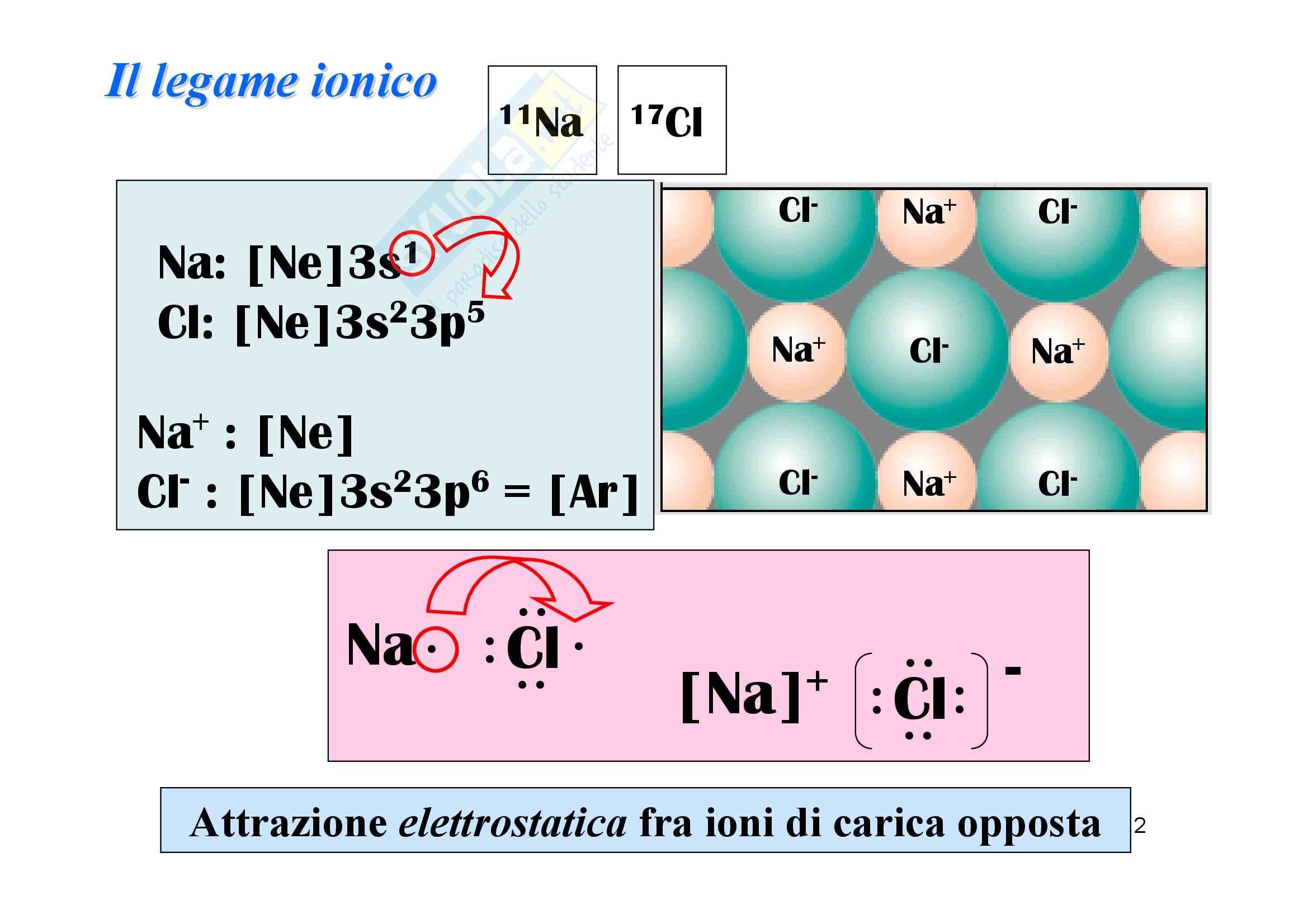 Chimica generale e inorganica - il legame ionico Pag. 2