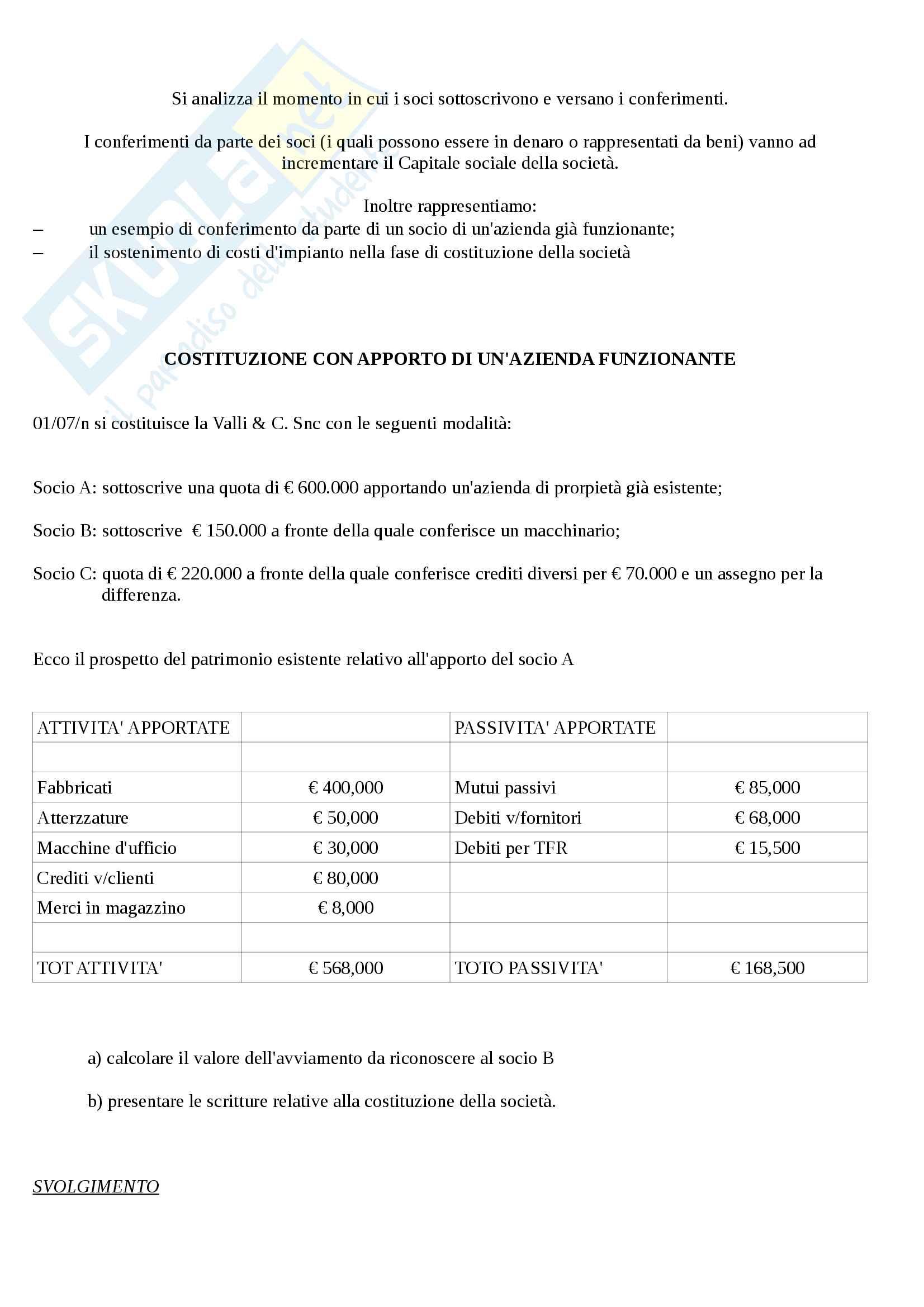 02 Costi d'impianto e conferimento azienda esistente