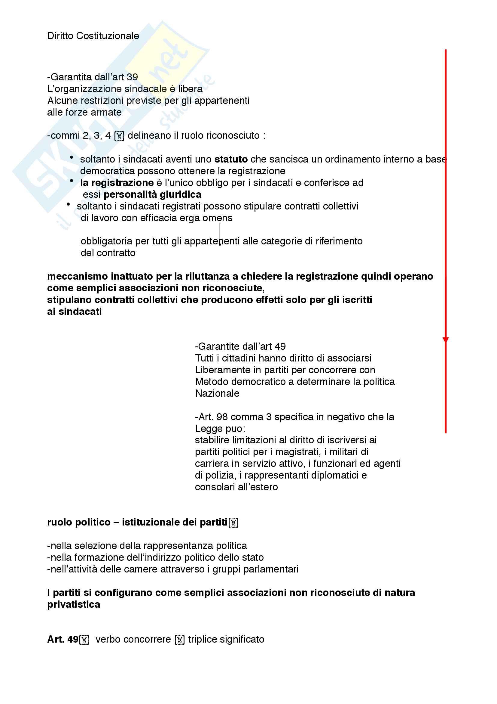 Riassunto esame diritto costituzionale, prof. Mezzetti, libro consigliato Manuale breve di diritto costituzionale Pag. 56