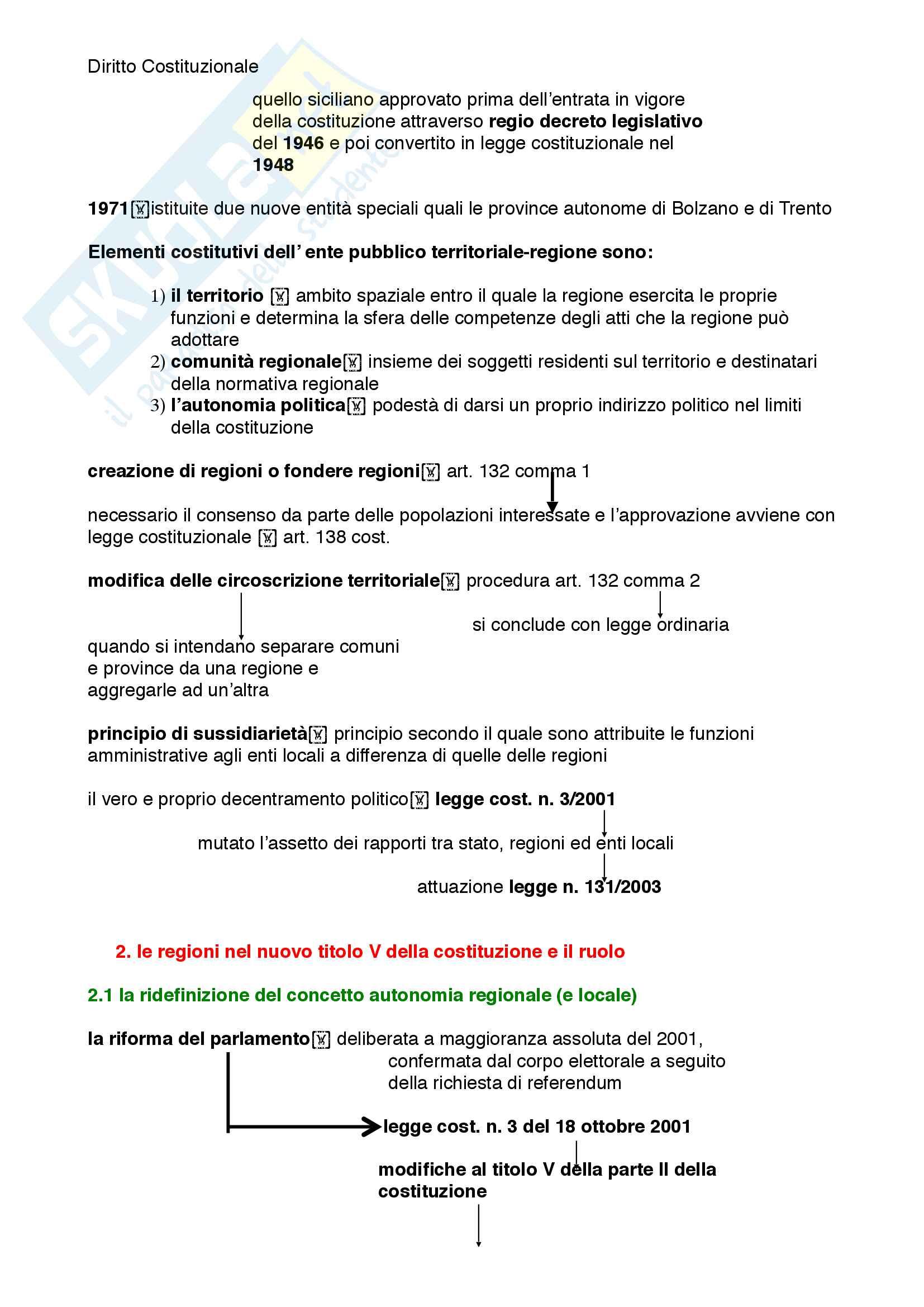 Riassunto esame diritto costituzionale, prof. Mezzetti, libro consigliato Manuale breve di diritto costituzionale Pag. 81