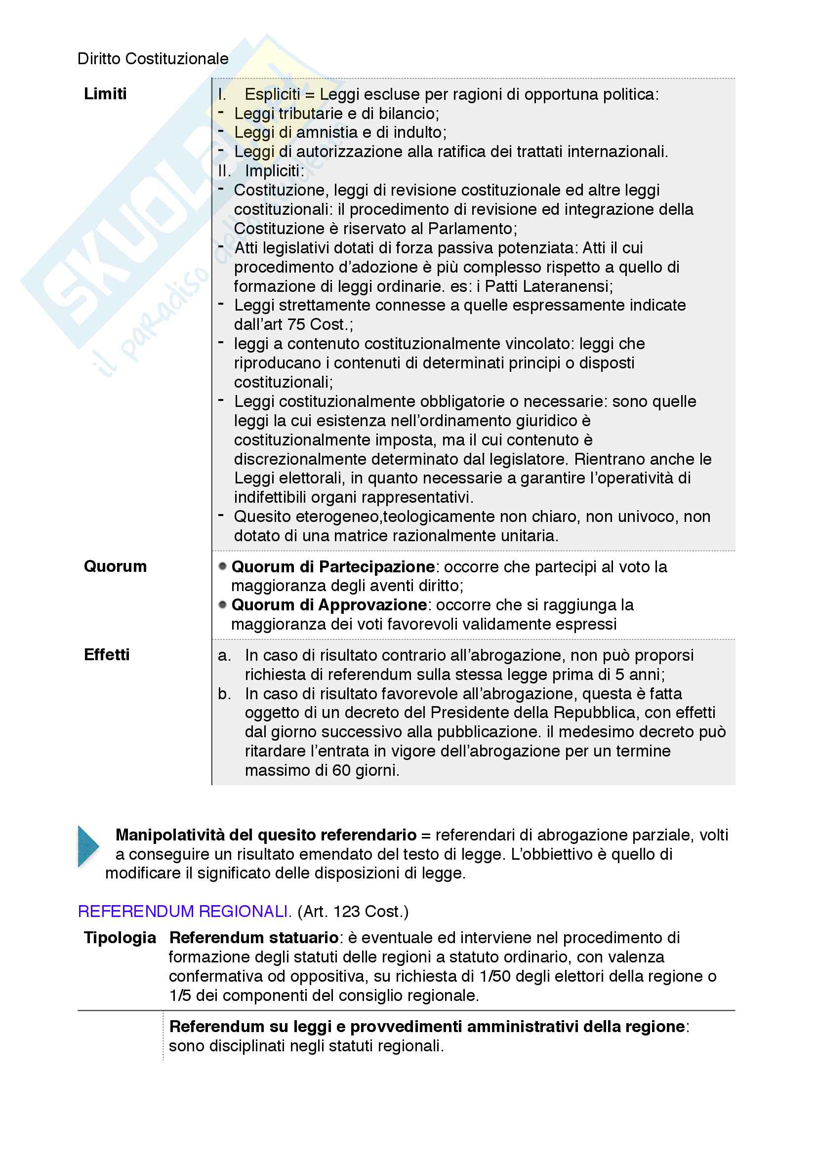 Riassunto esame diritto costituzionale, prof. Mezzetti, libro consigliato Manuale breve di diritto costituzionale Pag. 96