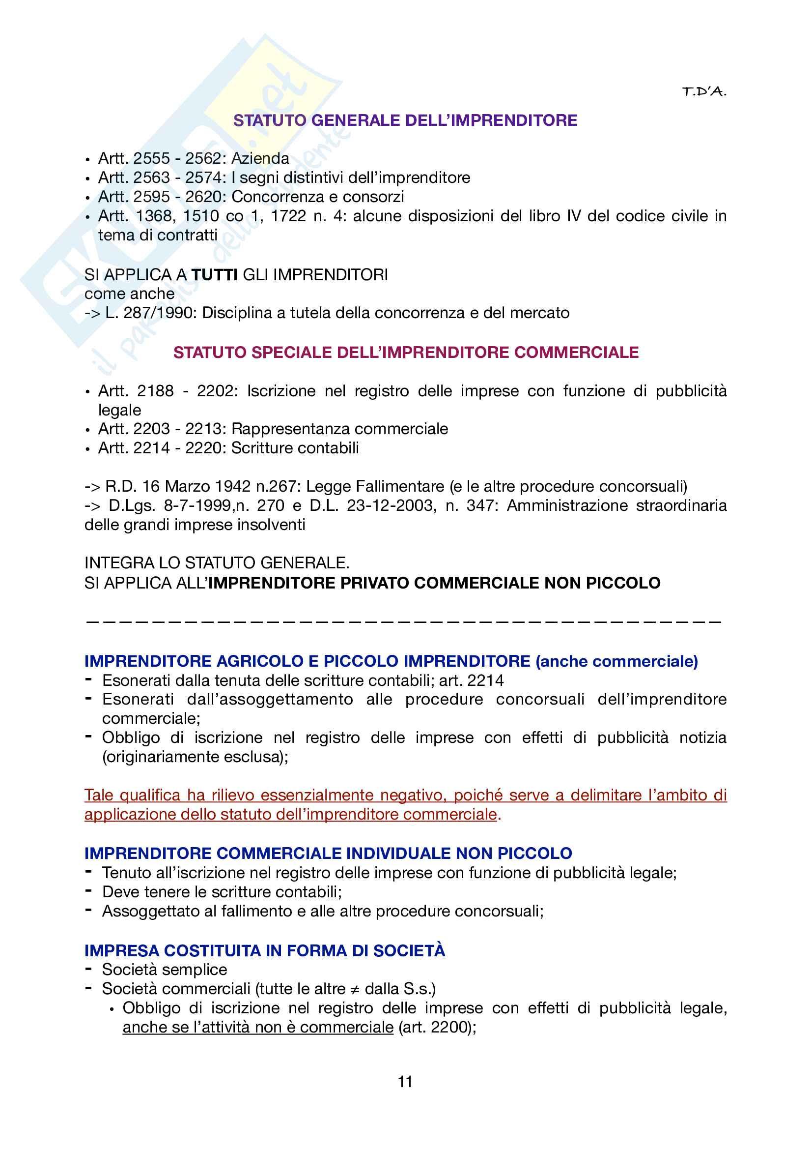 Riassunto esame diritto commerciale , prof. Olivieri, libro consigliato Diritto d'impresa, vol. 1, Campobasso Pag. 11