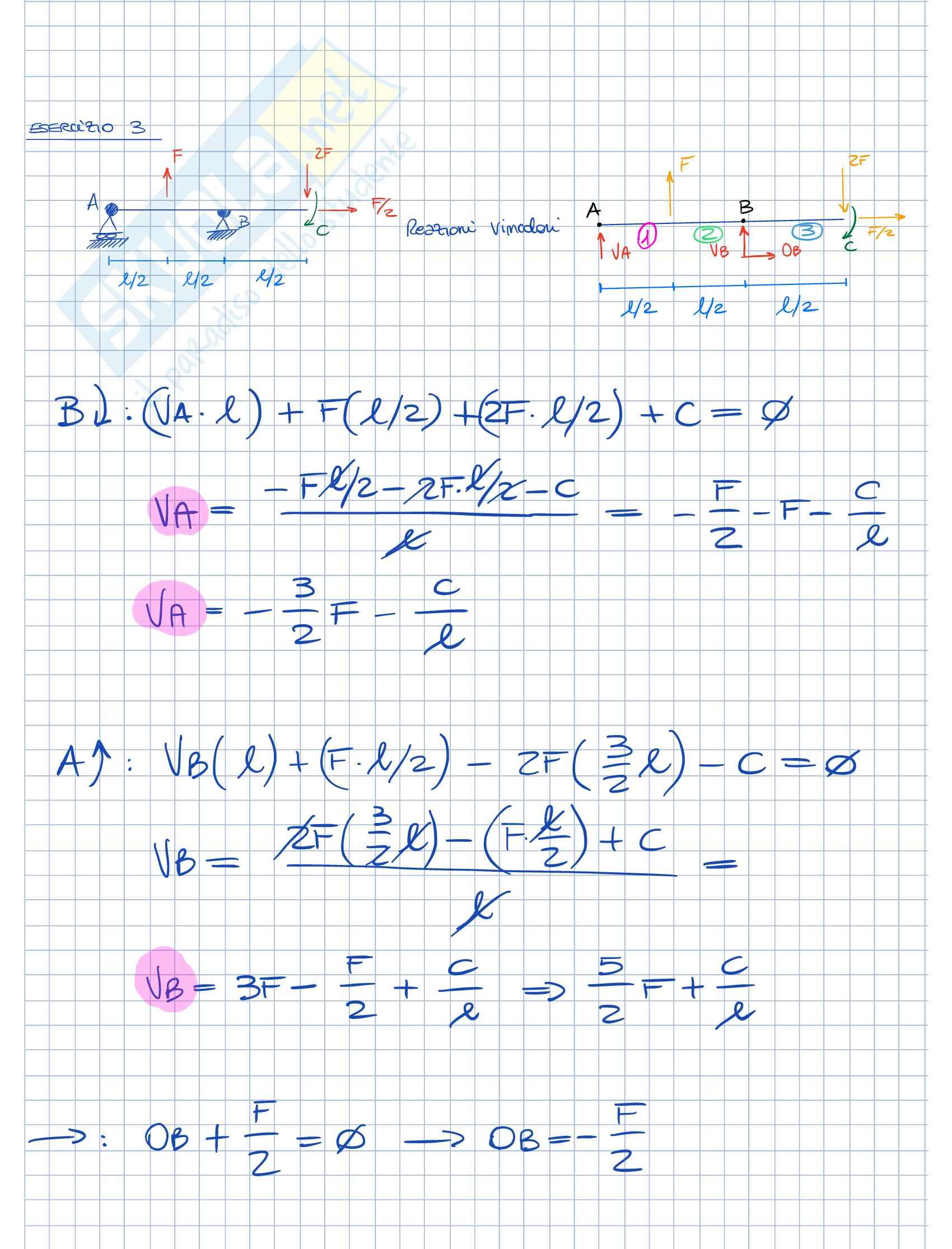 Esercitazioni Fondamenti di Meccanica strutturale Parte 2
