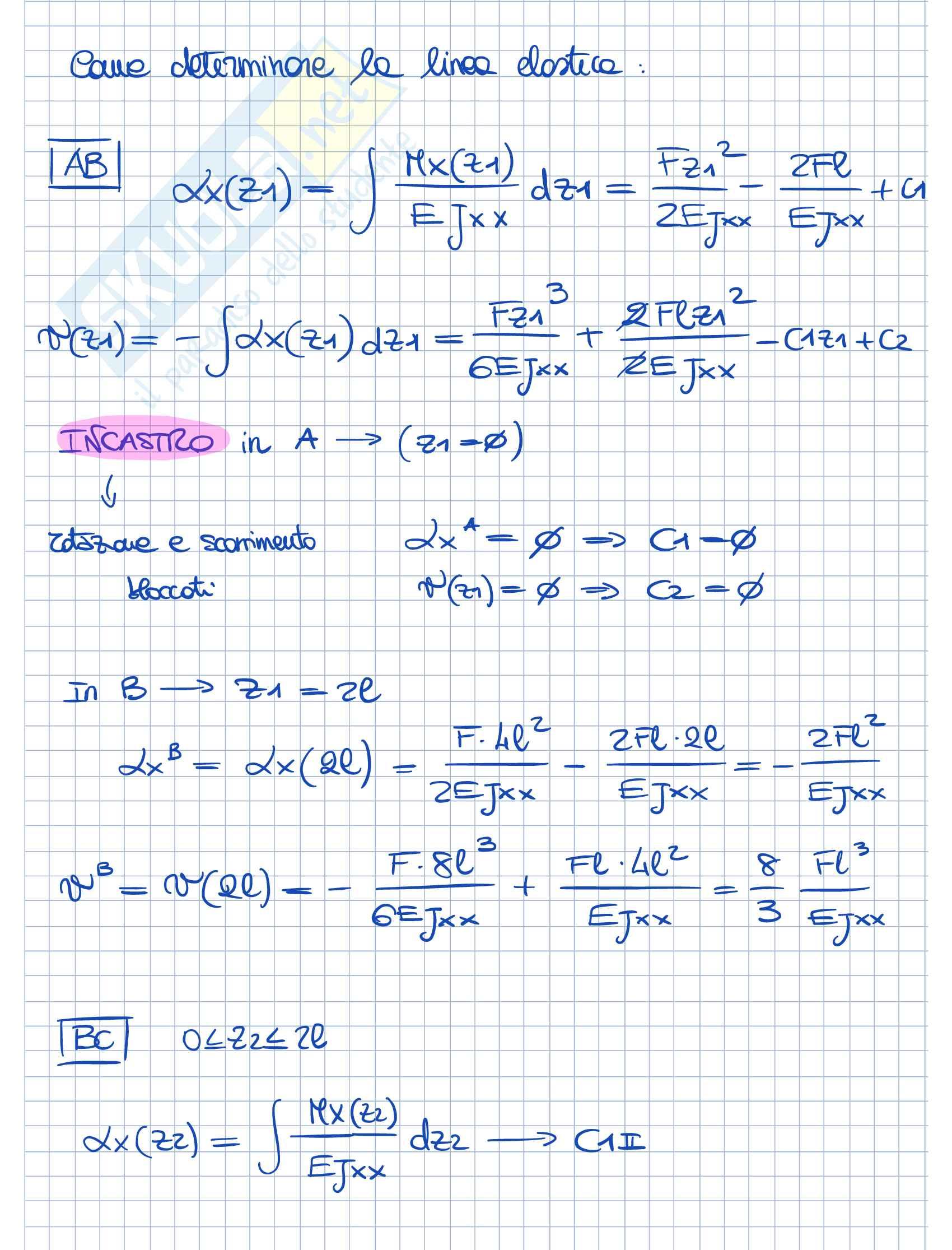 Esercitazioni Fondamenti di Meccanica strutturale Parte 2 Pag. 16