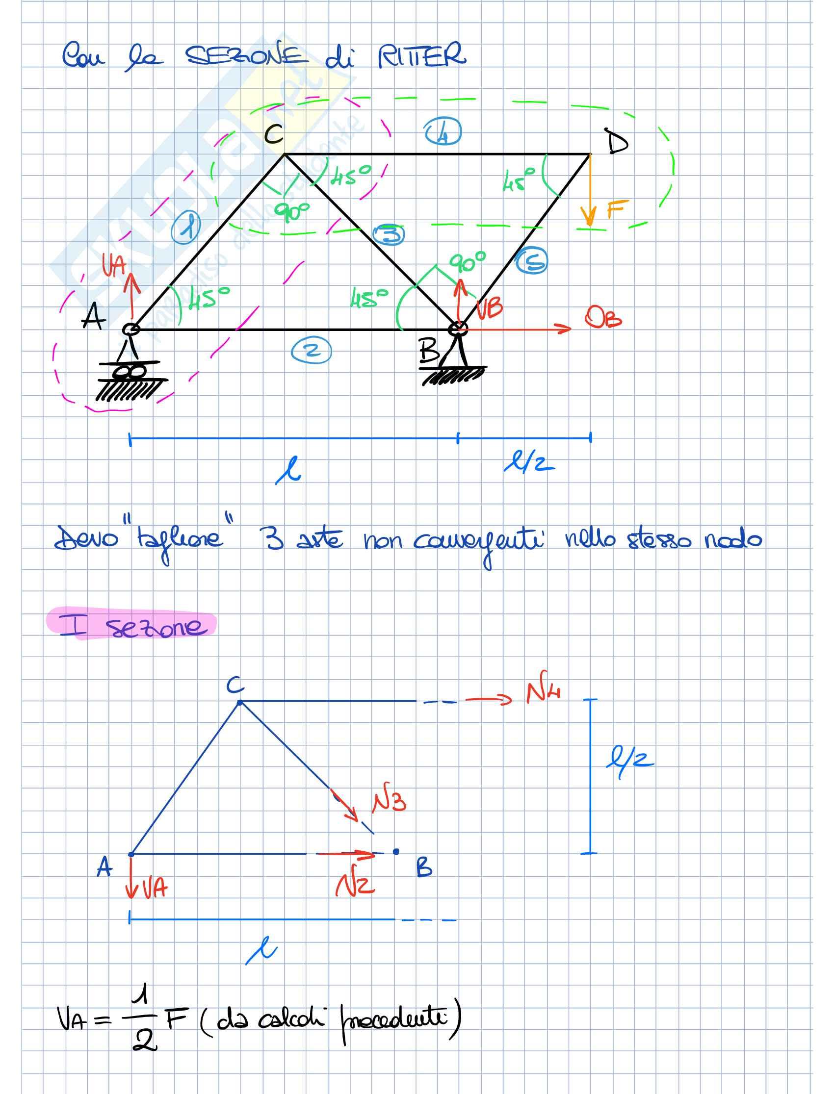 Esercitazioni Fondamenti di Meccanica strutturale Parte 2 Pag. 36