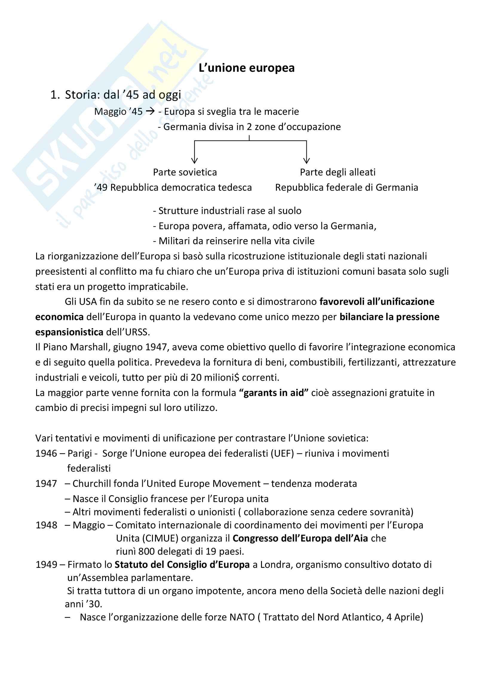 Unione europea, integrazione per esame di Diritto Pubblico