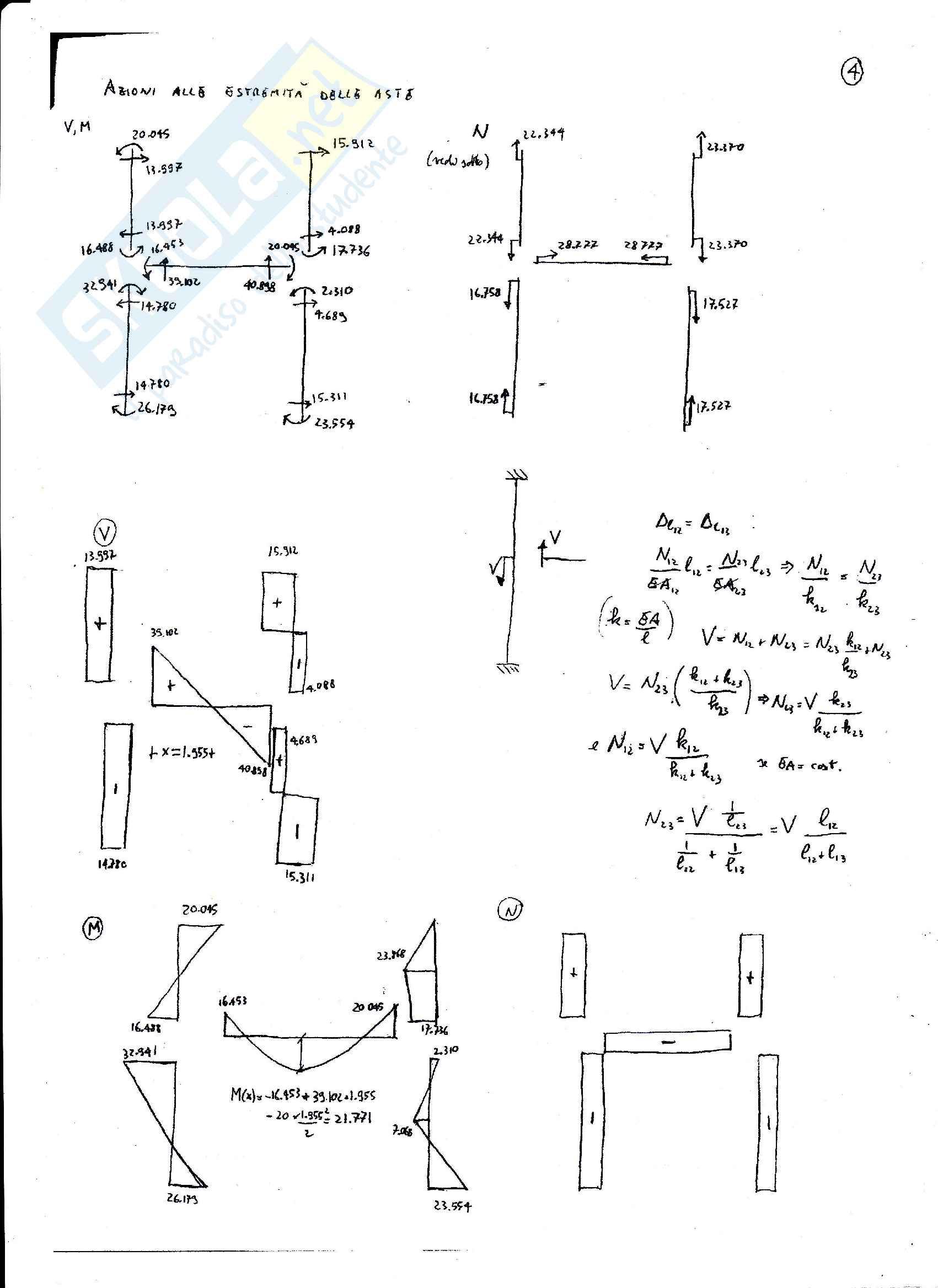 Schemi e riassunti di telaio Pag. 36