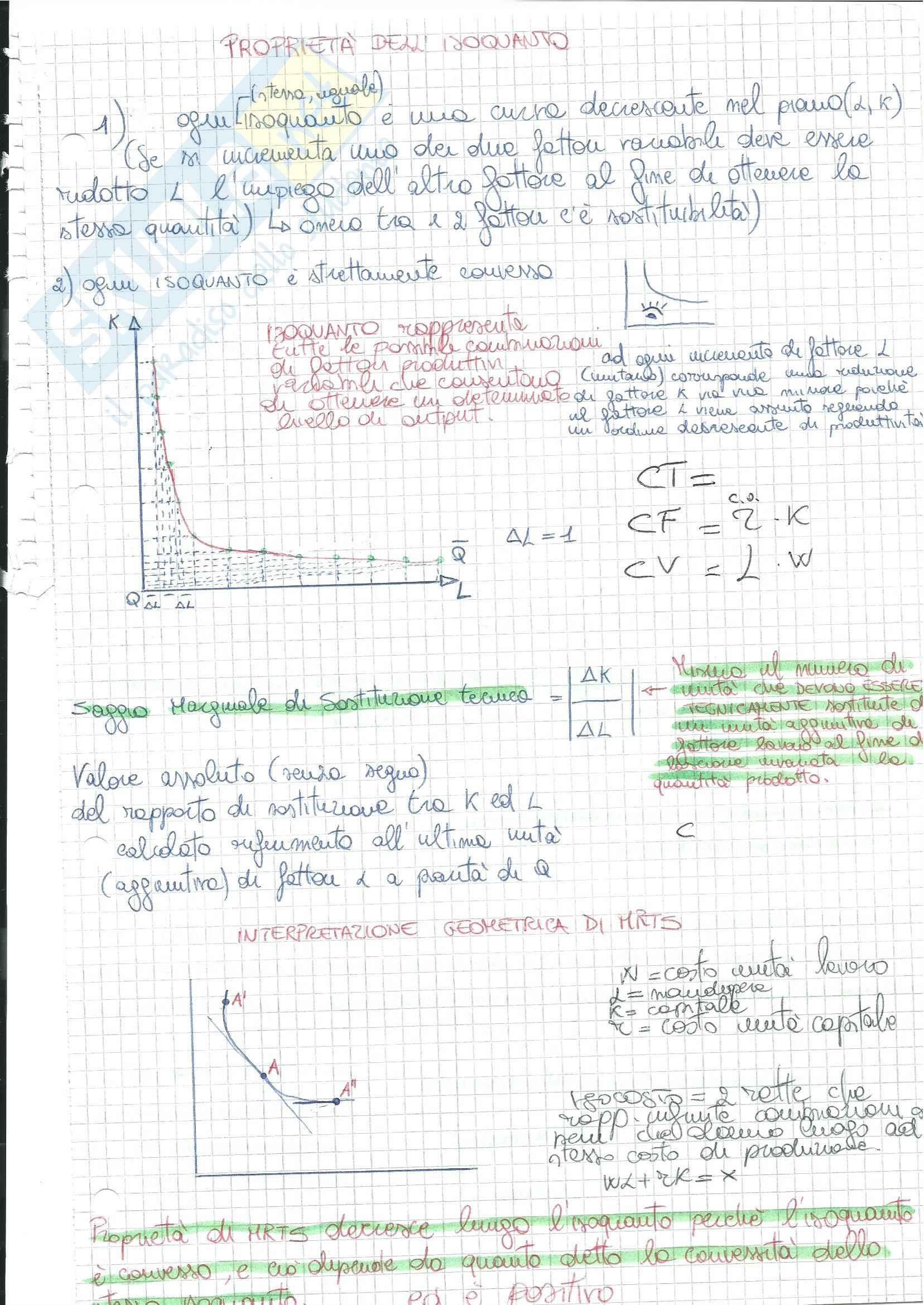 Microeconomia - Appunti del corso completo