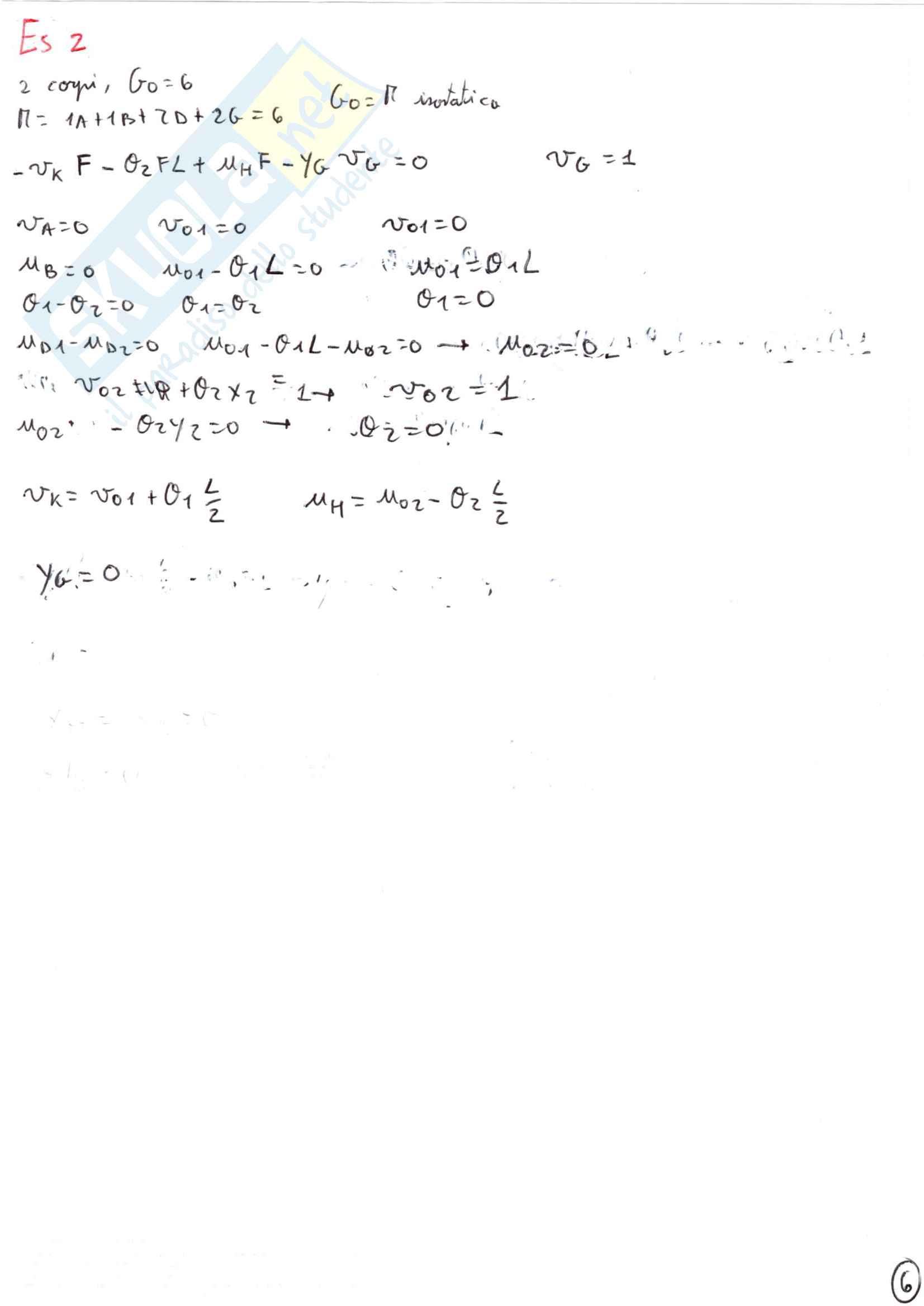 Esami Svolti Statica Prof. Addessi Pag. 16