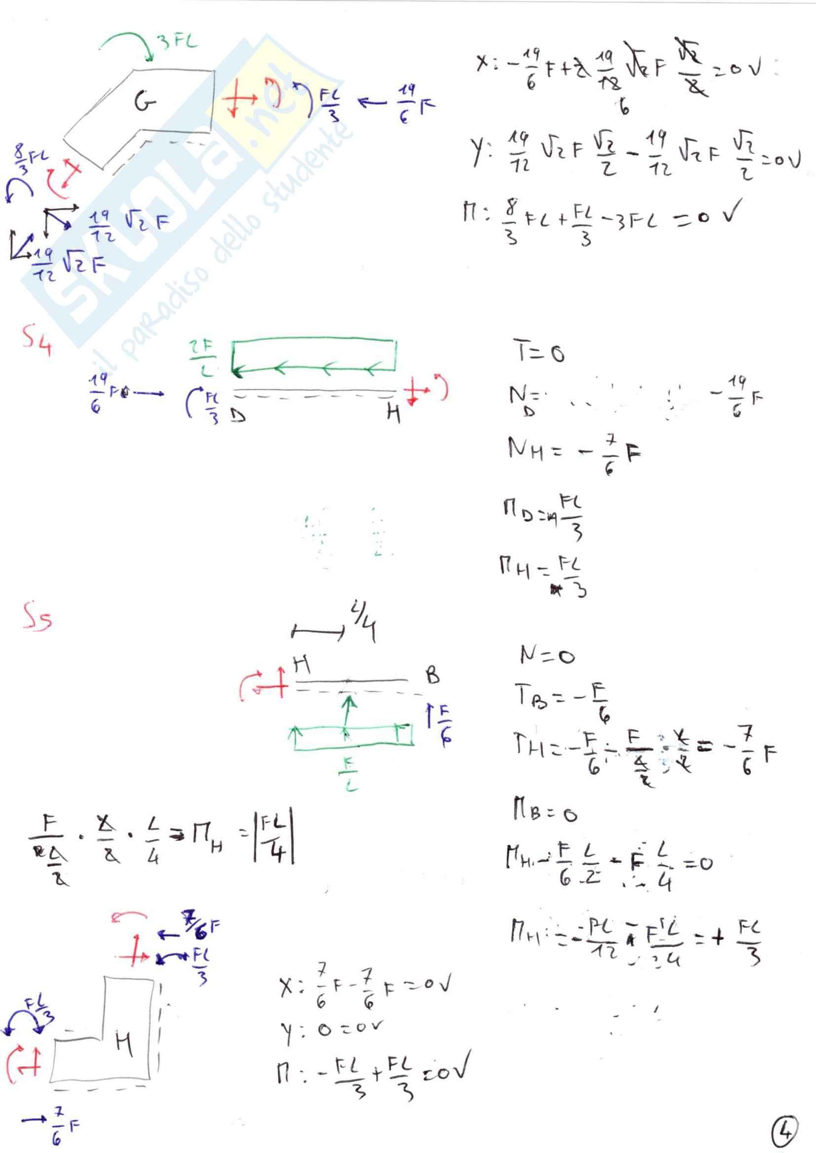 Esami Svolti Statica Prof. Addessi Pag. 21