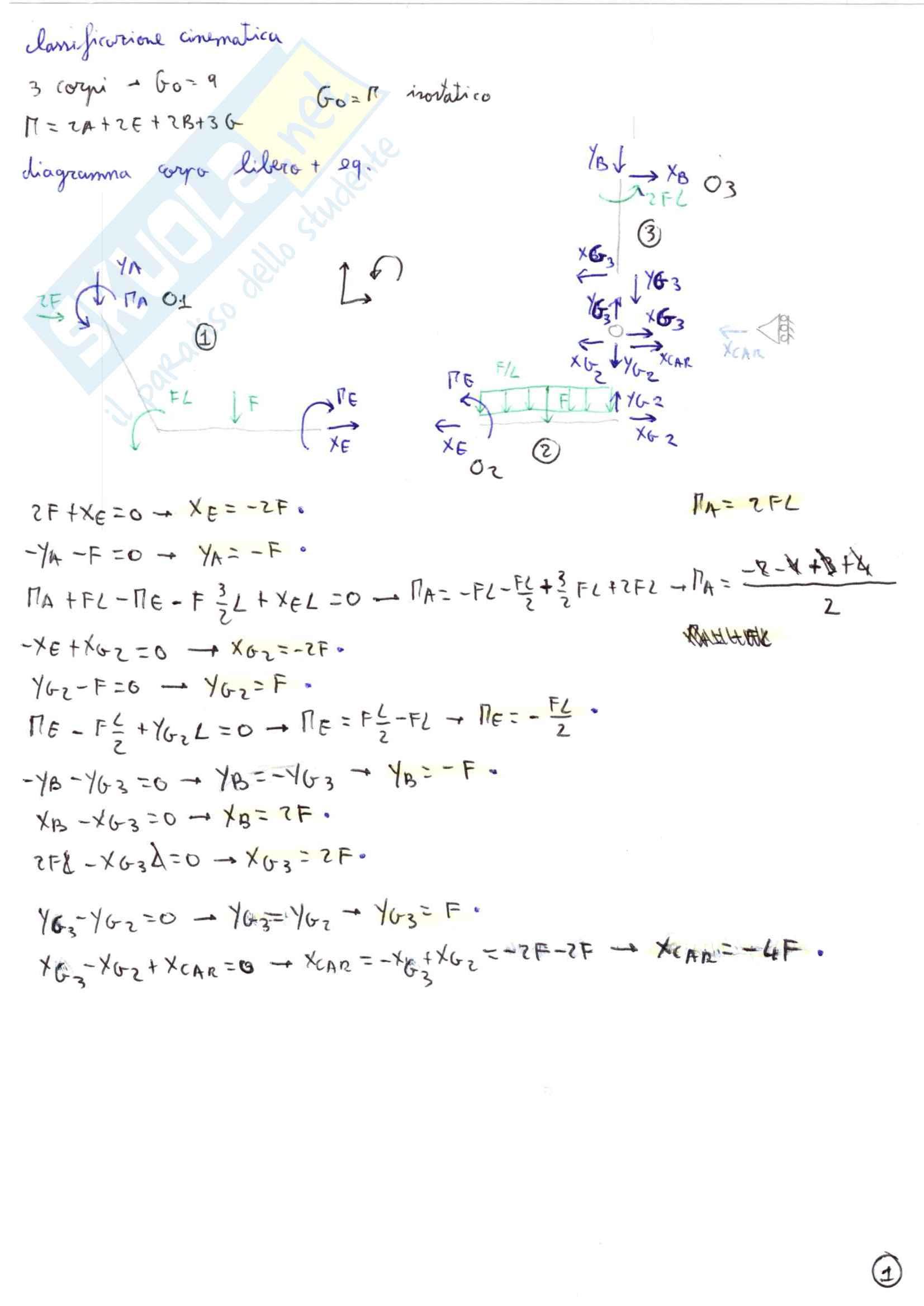 Esami Svolti Statica Prof. Addessi Pag. 26