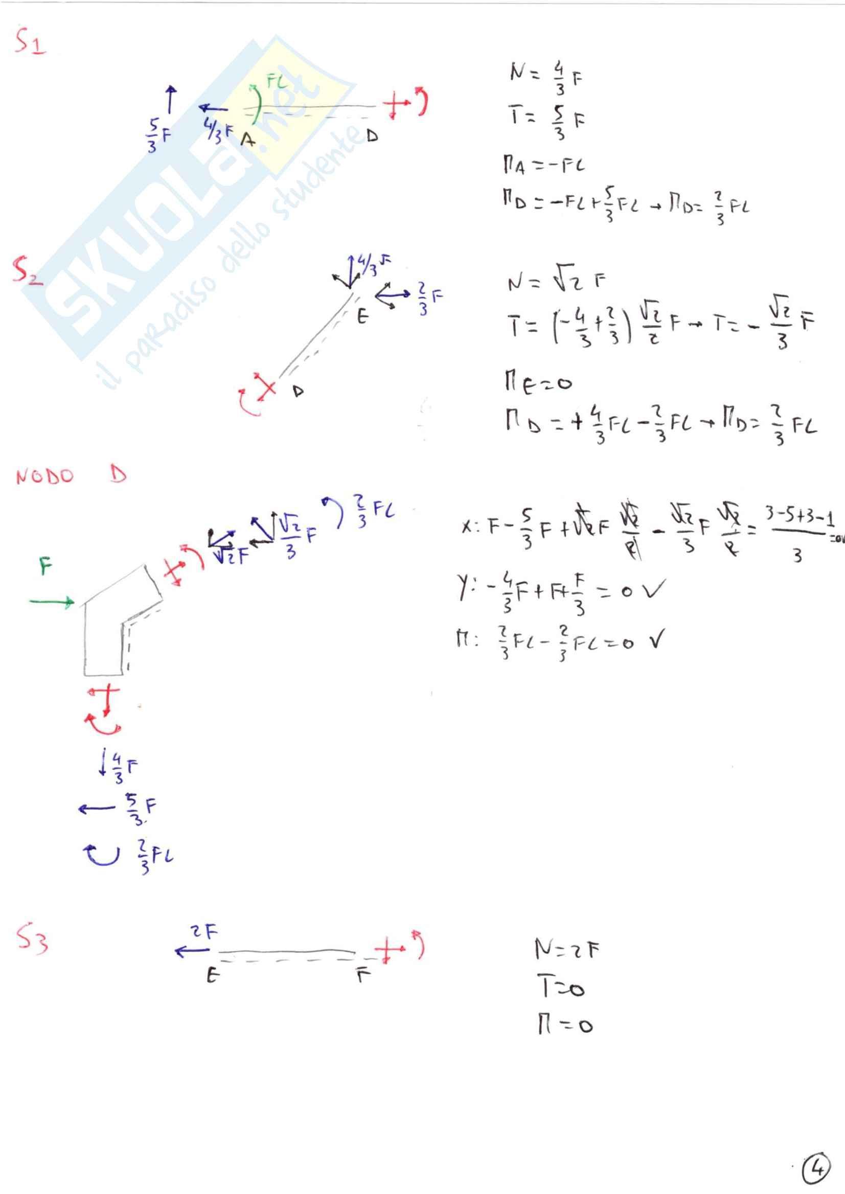 Esami Svolti Statica Prof. Addessi Pag. 6
