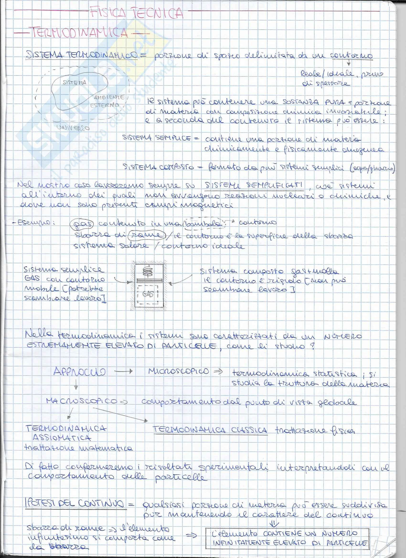 Appunti di termodinamica