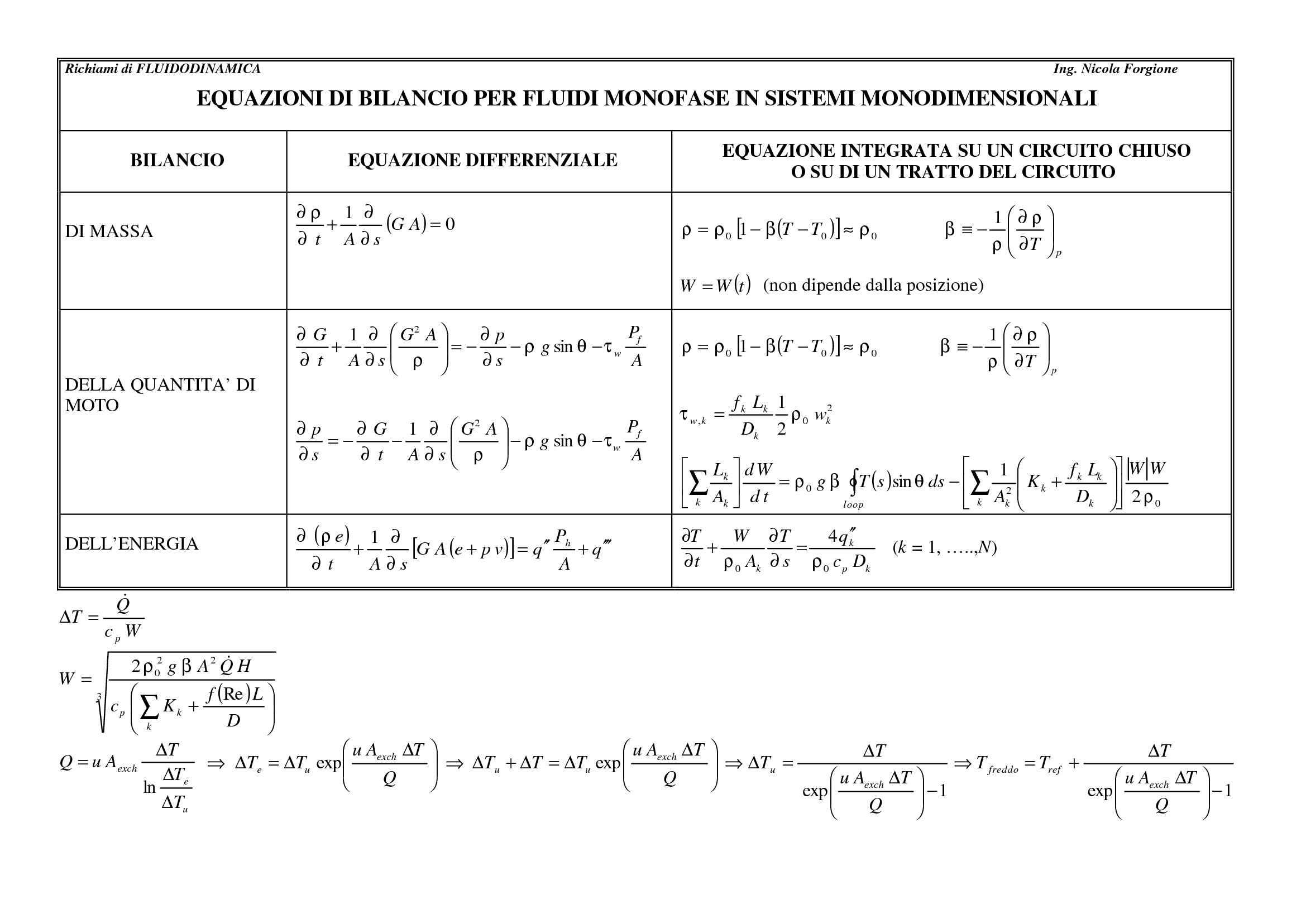 Equazioni di bilancio per fluidi monofase
