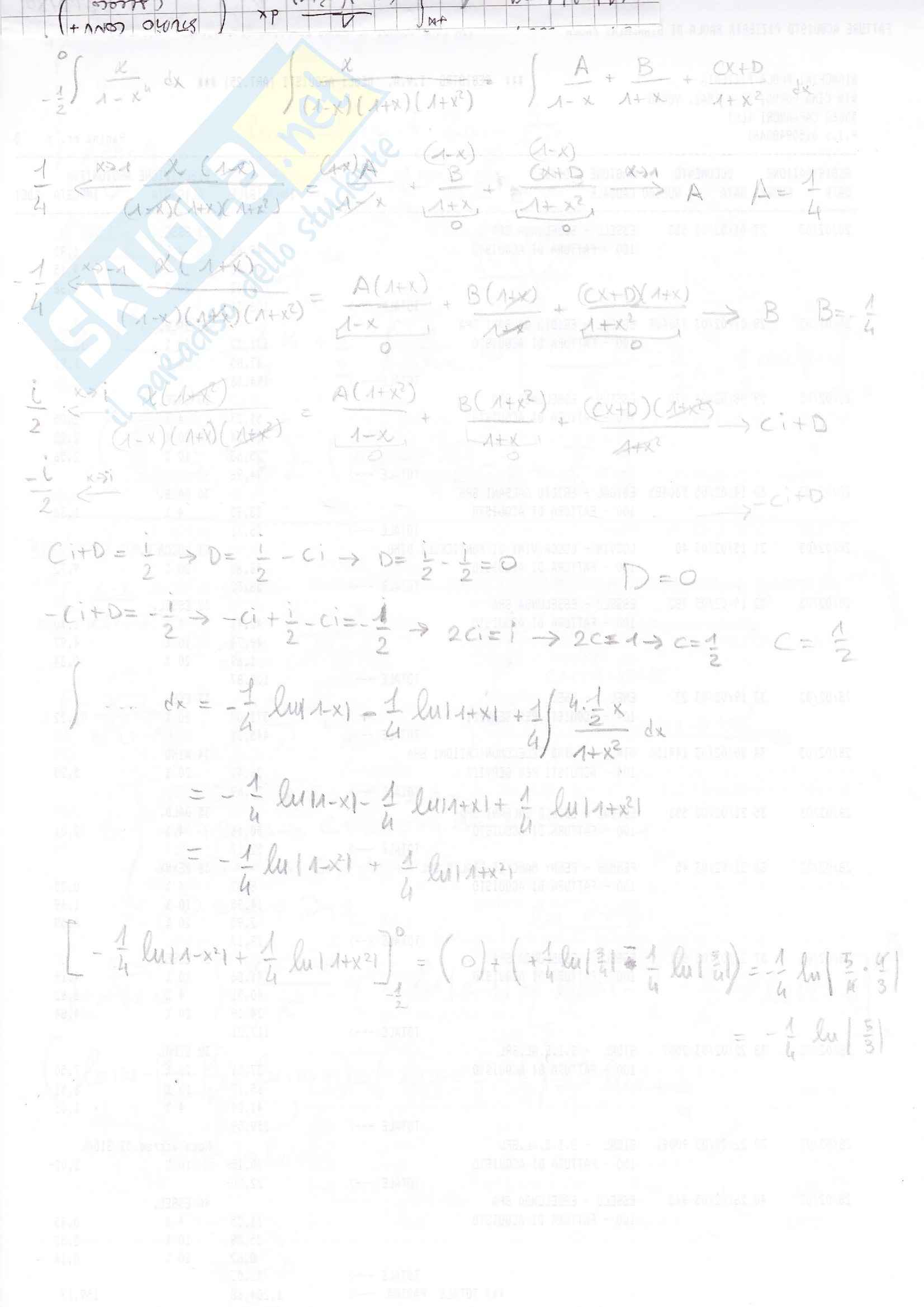 Esercizi, Analisi matematica 1