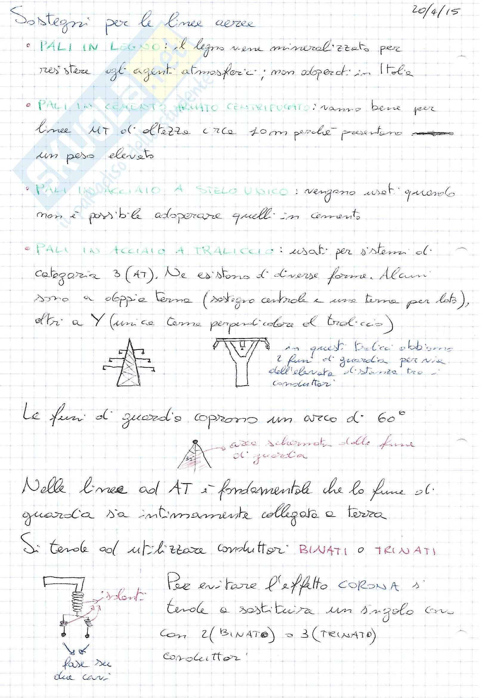 Impianti Elettrici Pag. 36