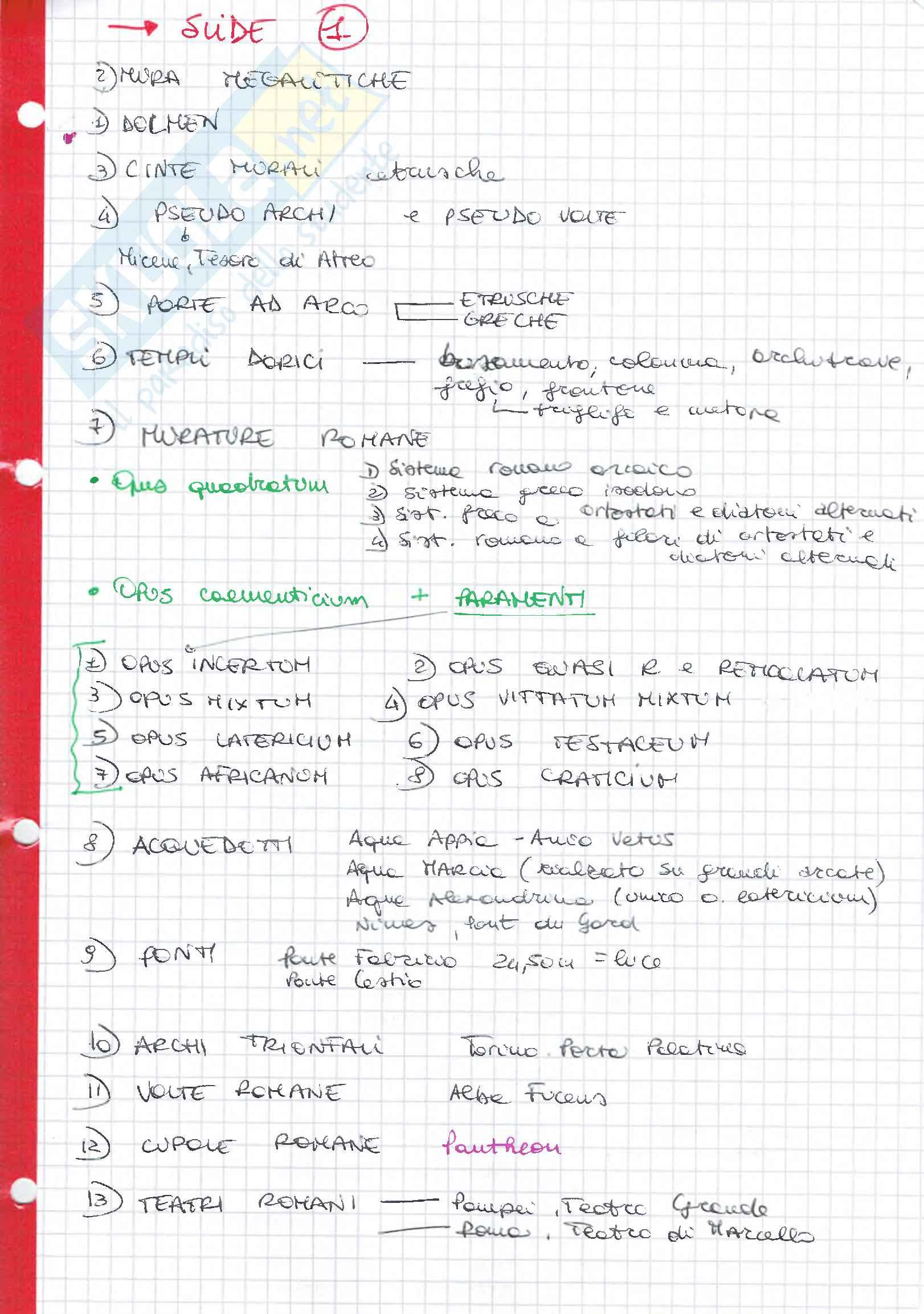 Riassunti e schemi, analisi strutturale conservazione e restauro degli edifici, prof. D. Liberatore