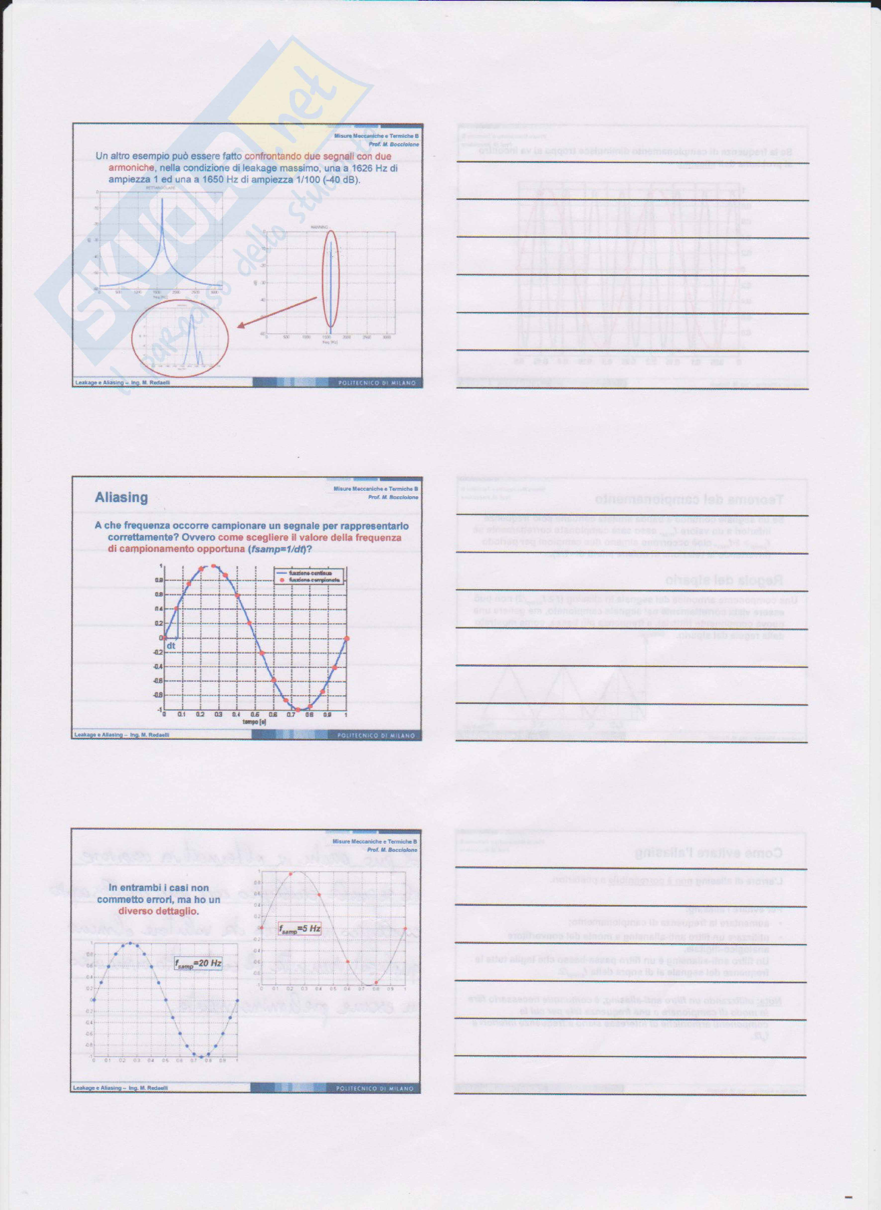 Appunti di Misure meccaniche e termiche Pag. 56