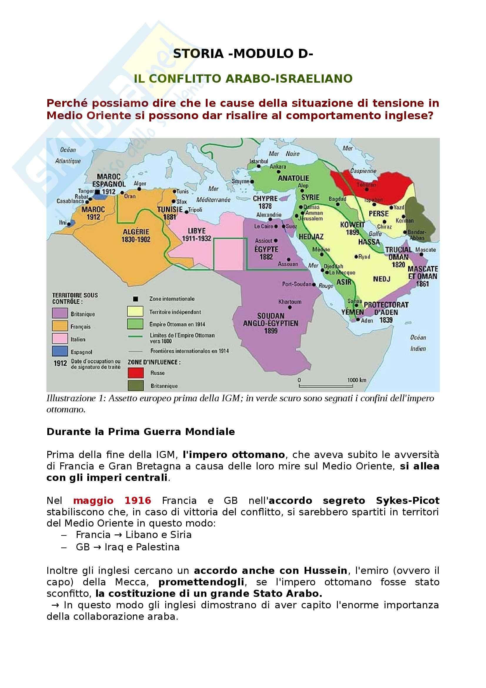 Storia contemporanea - conflitto arabo-israeliano