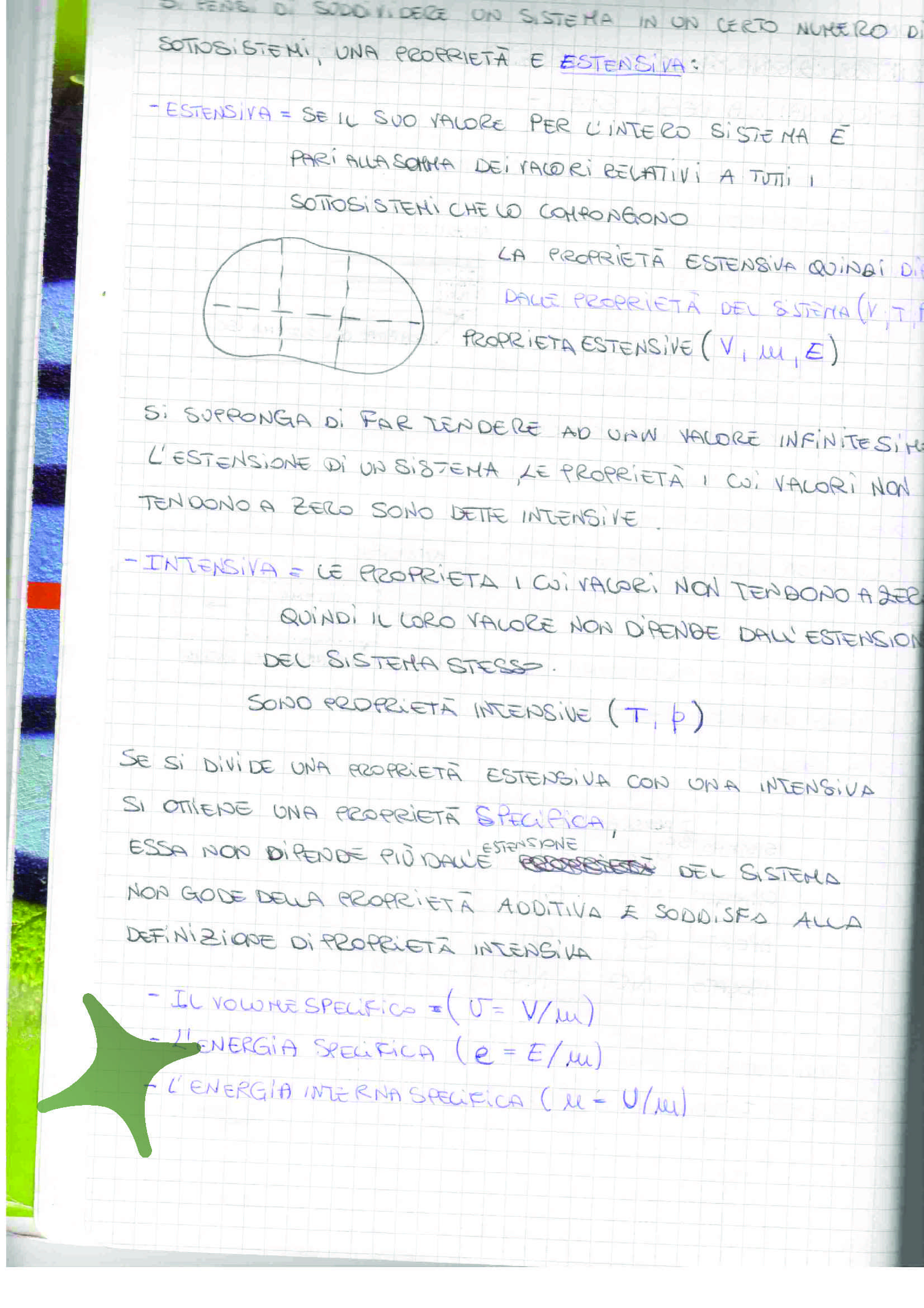 Termodinamica - Appunti