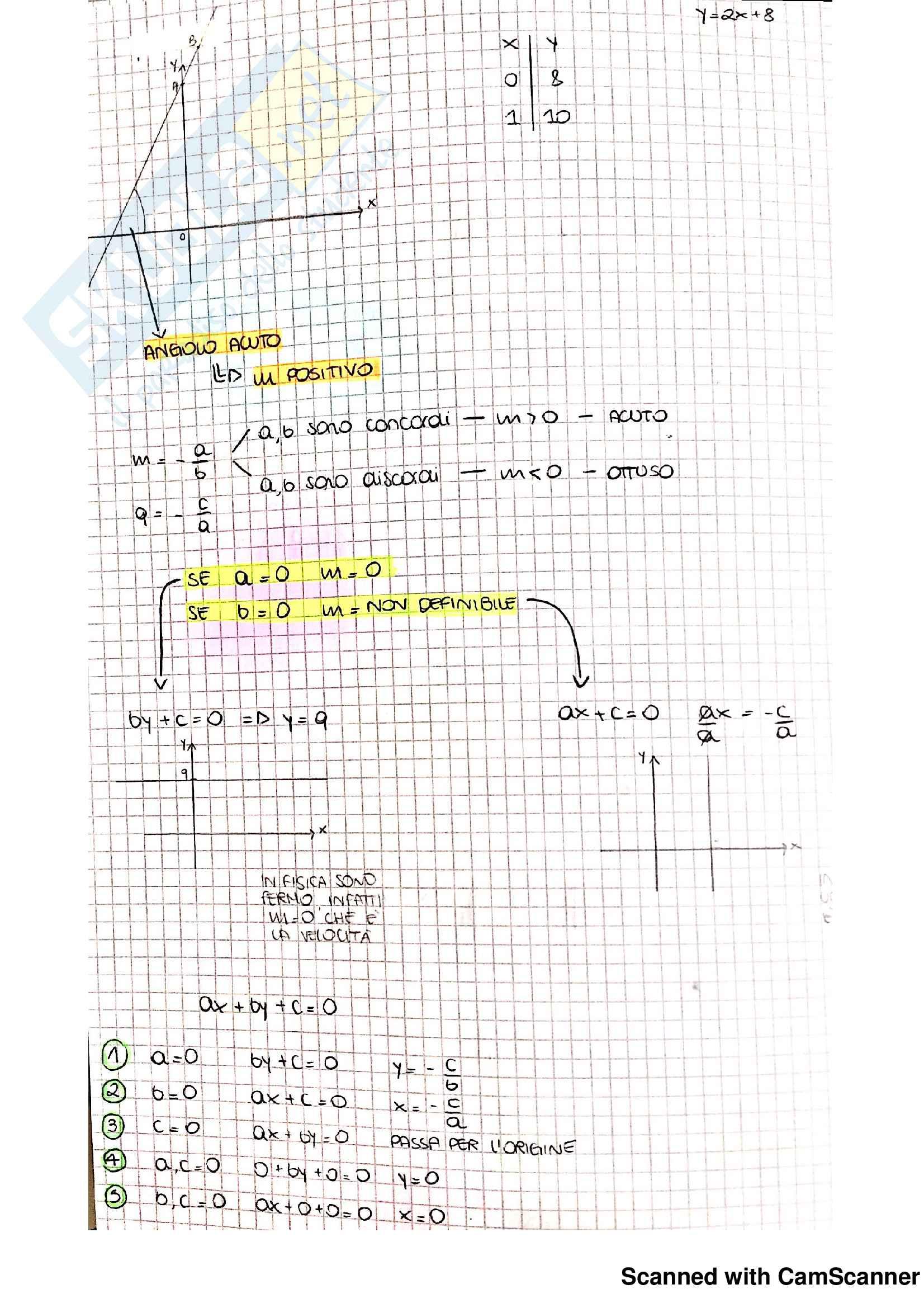 Ripasso di geometria per Analisi 1 Pag. 2