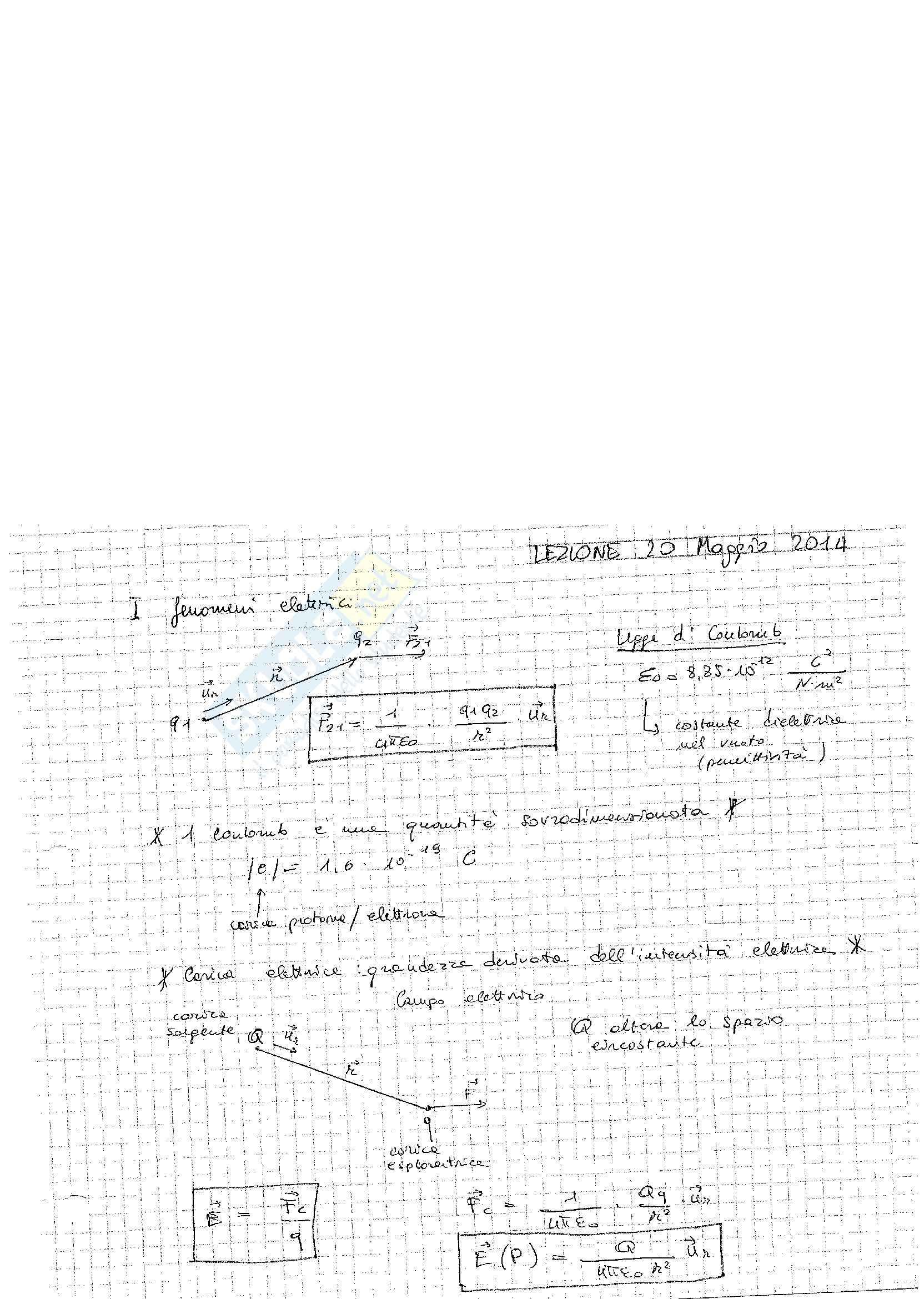 Fisica - elettromagnetismo (teoria e esercizi)