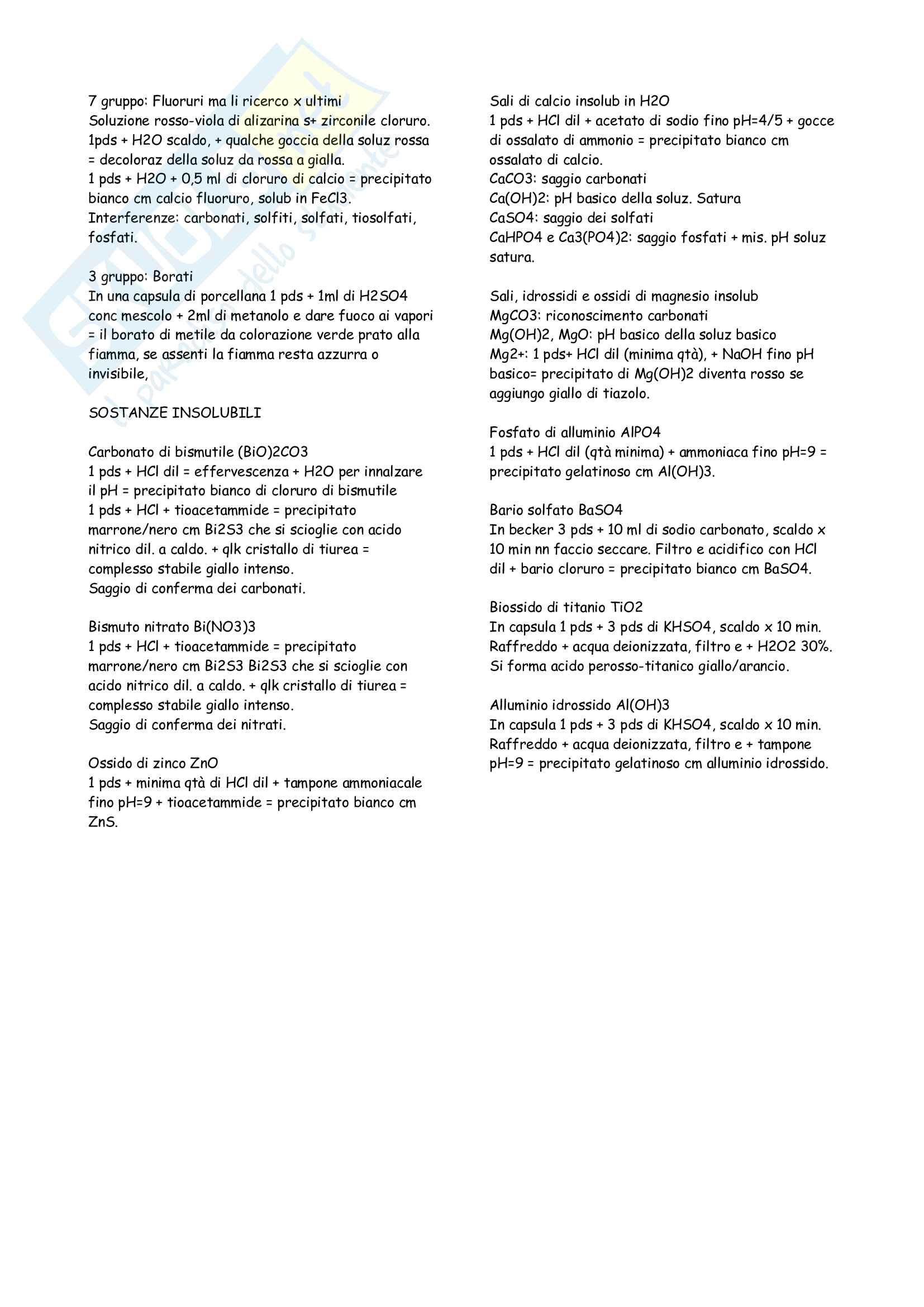 Appunti Lab. Analisi Qualitativa Pag. 11