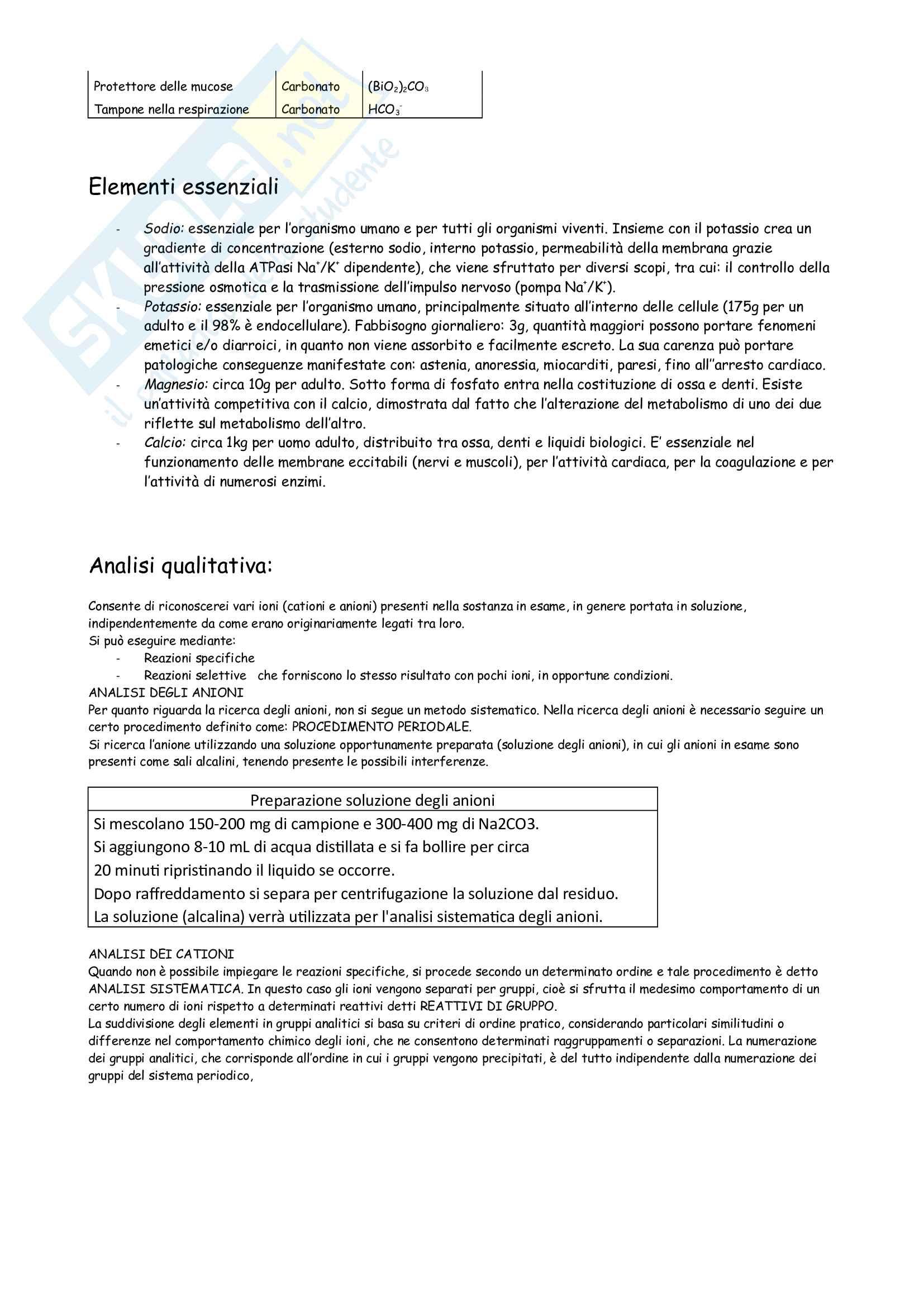 Appunti Lab. Analisi Qualitativa Pag. 6