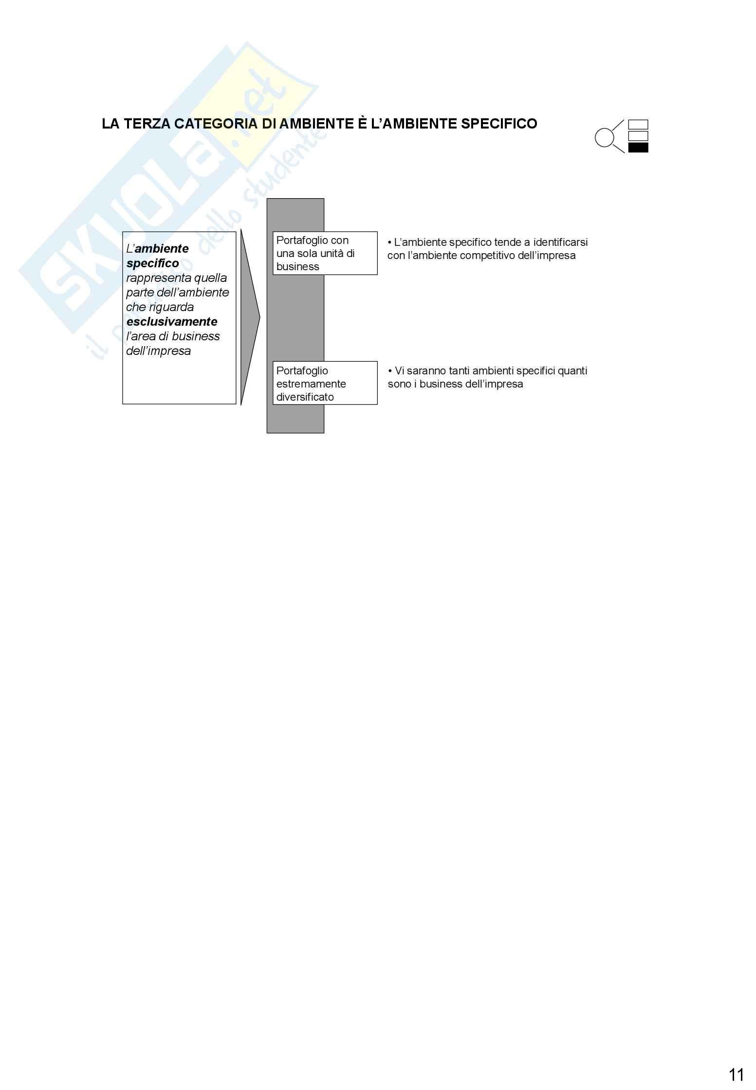 Economia e gestione delle imprese - il sistema impresa Pag. 11