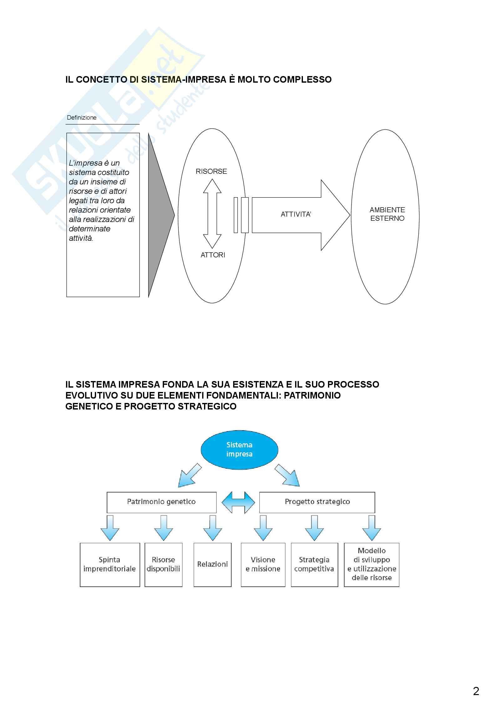 Economia e gestione delle imprese - il sistema impresa Pag. 2