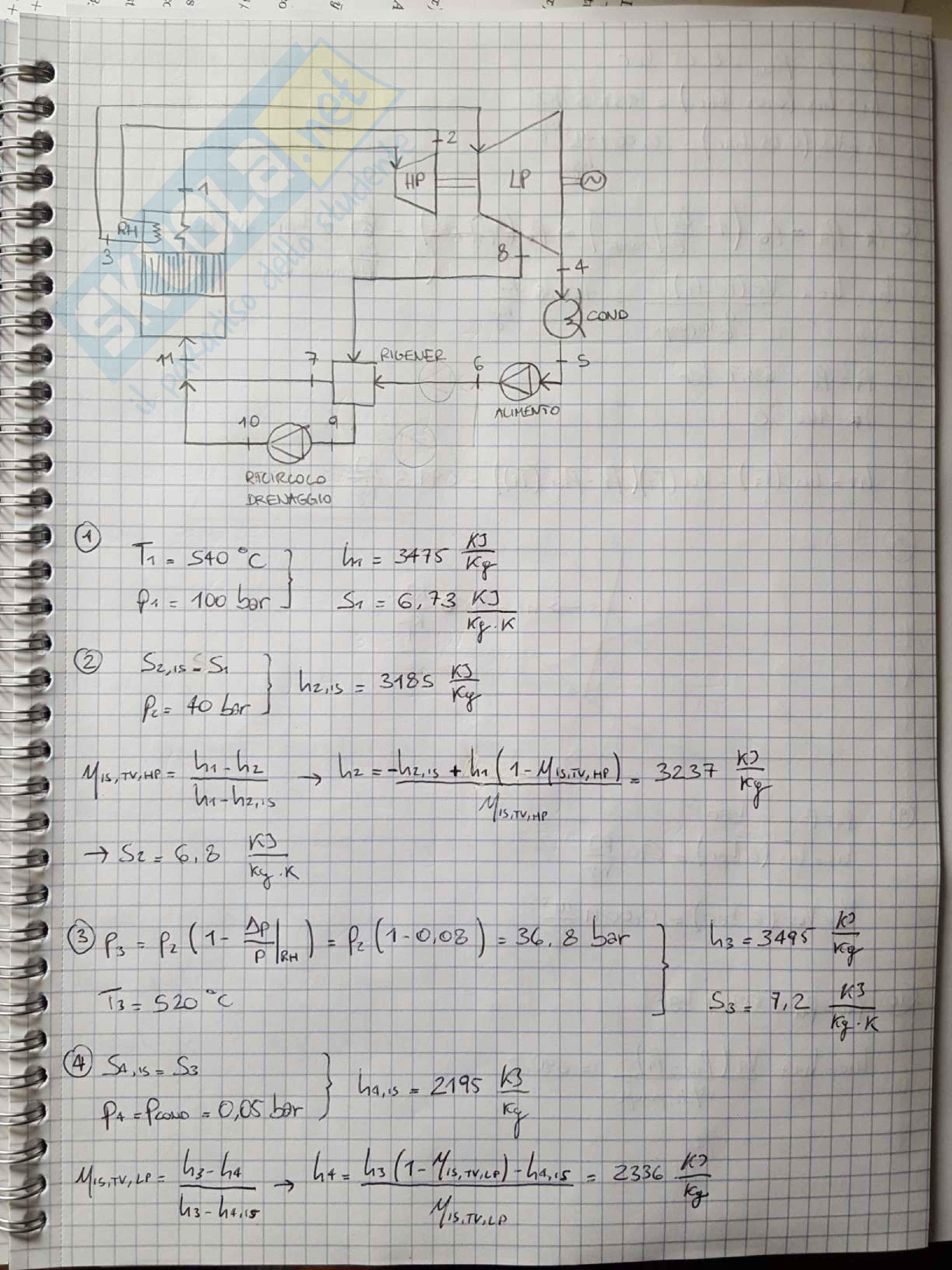 Esercizi e temi d'esame svolti di Macchine e Sistemi Energetici Pag. 31