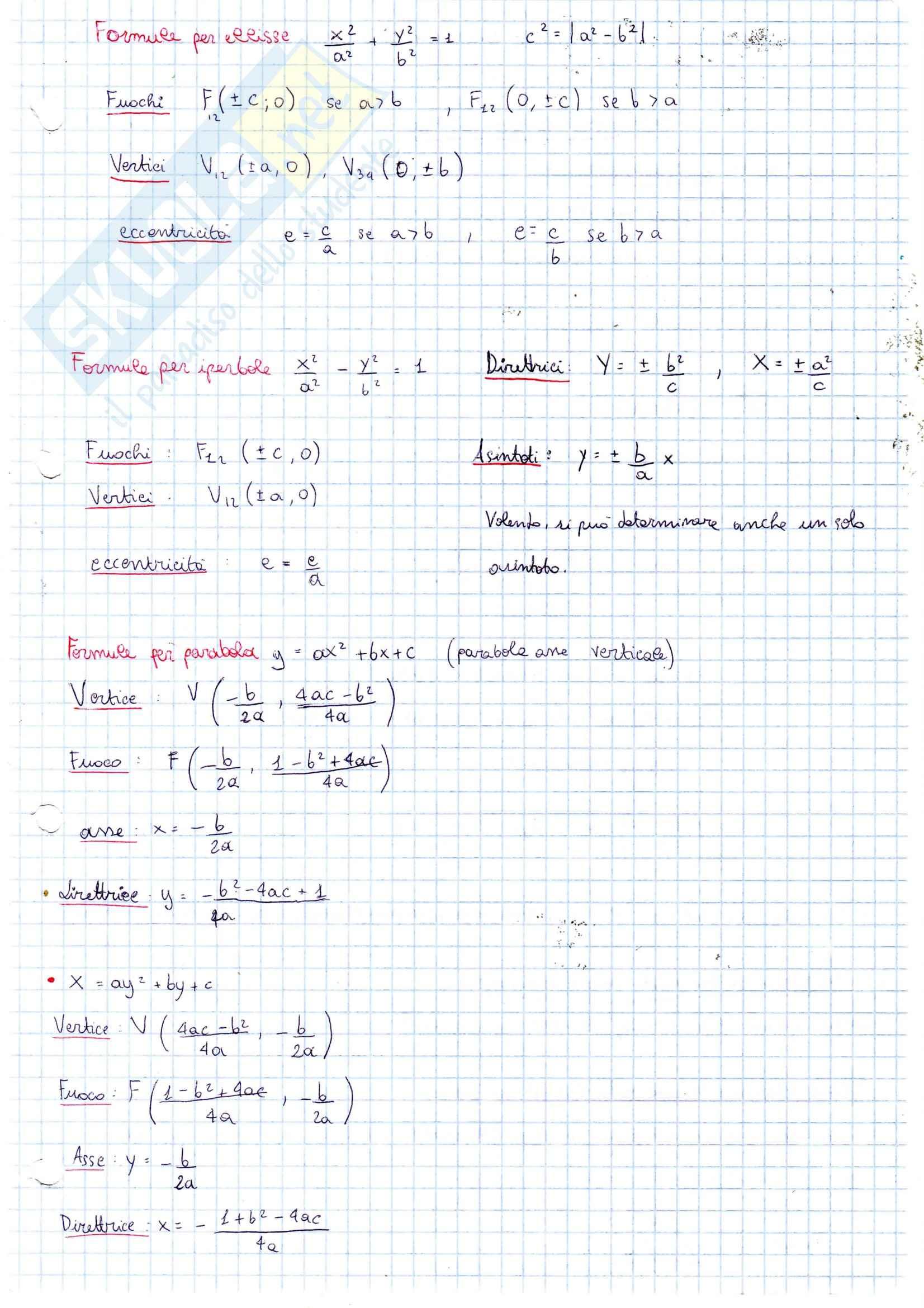Geometria e algebra  - formule per l'ellisse, per l'Iperbole e per la parabola Pag. 1